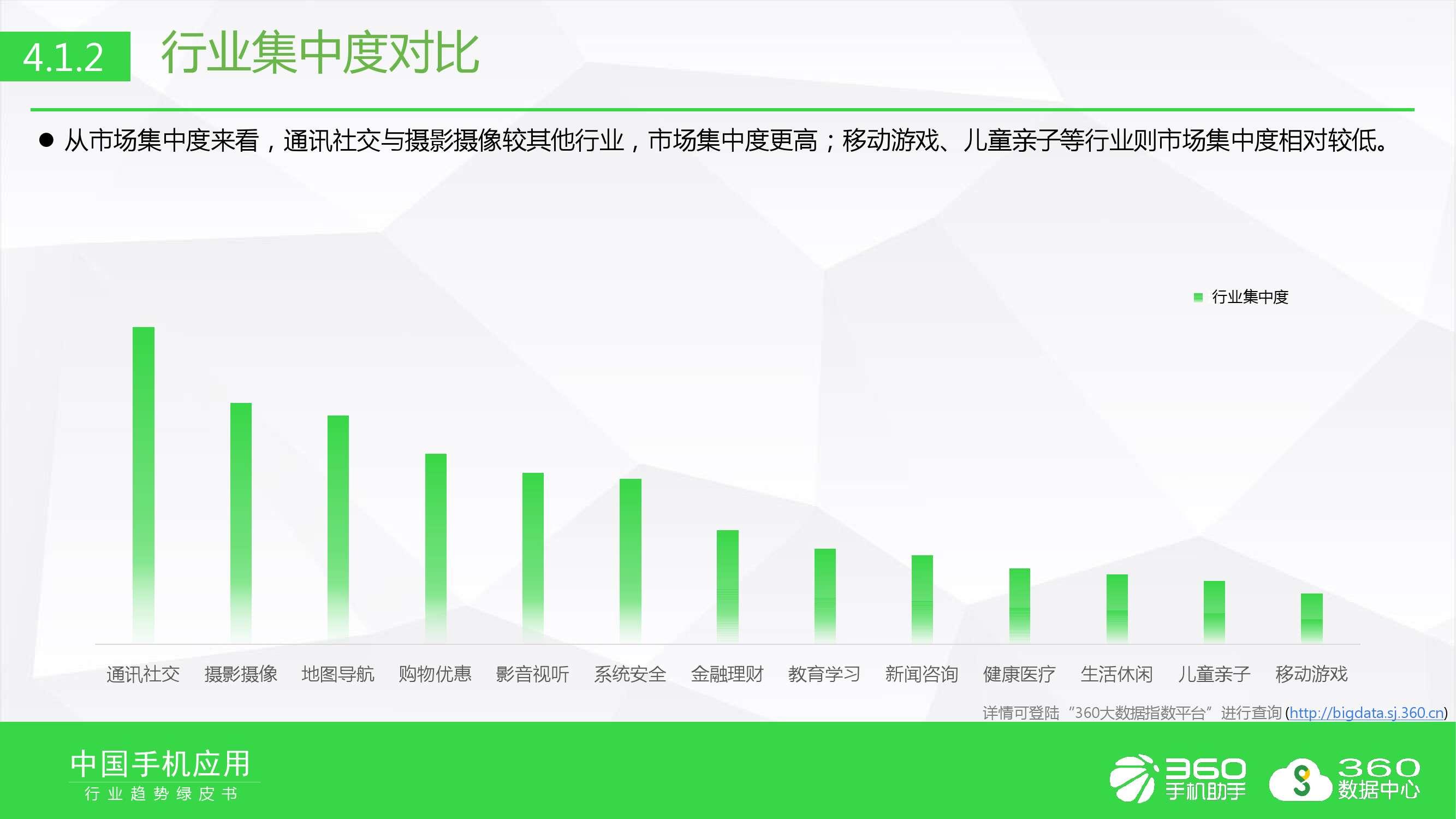 2016年手机软件行业趋势绿皮书_000038