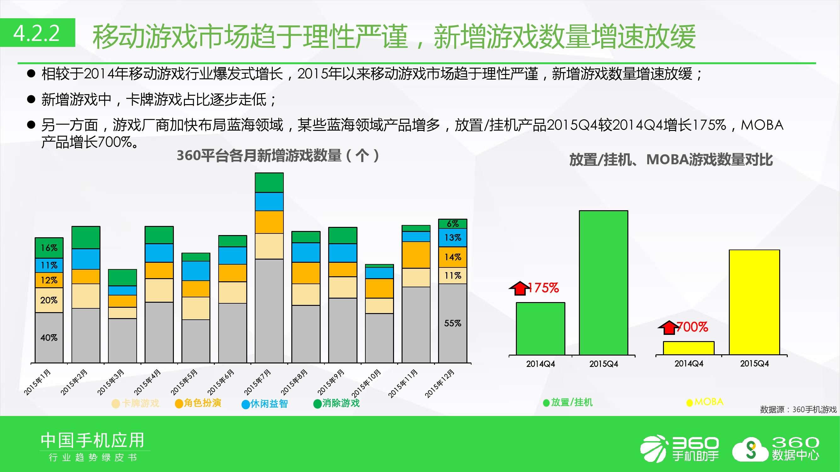 2016年手机软件行业趋势绿皮书_000042