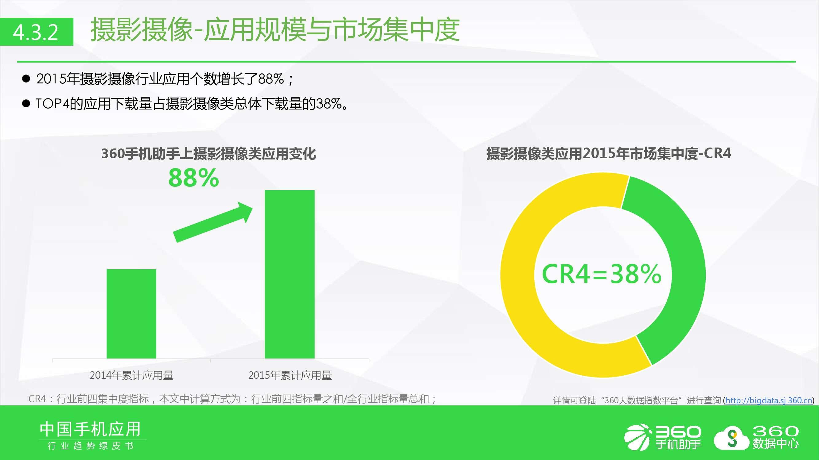 2016年手机软件行业趋势绿皮书_000046