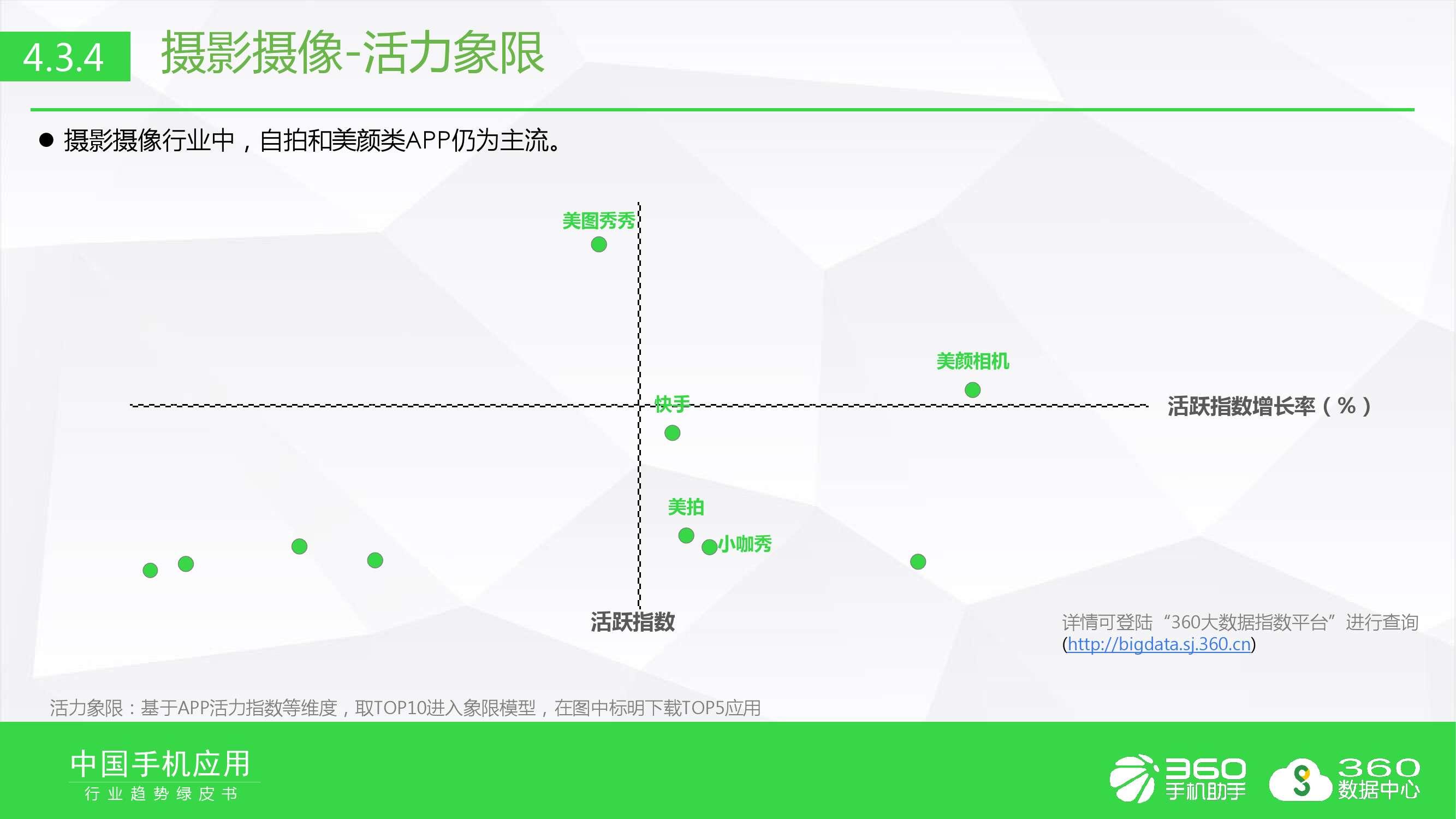 2016年手机软件行业趋势绿皮书_000048
