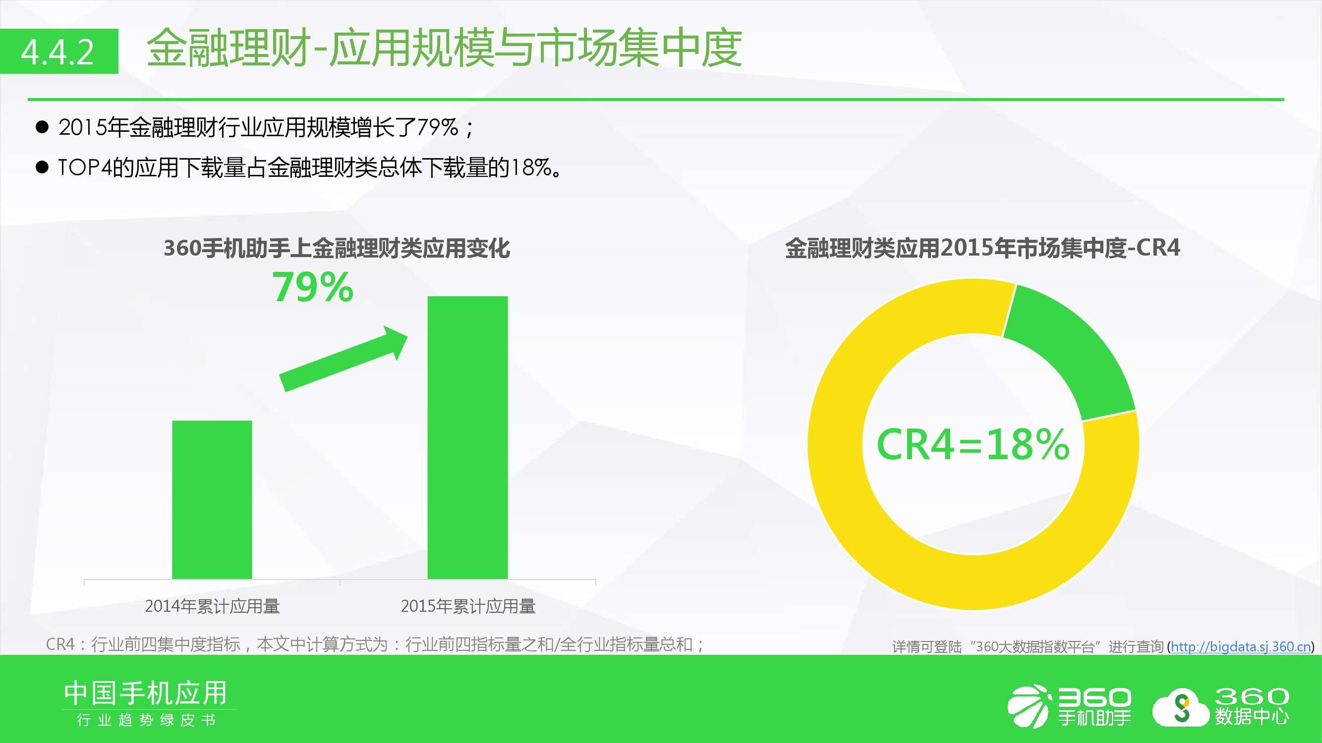 2016年手机软件行业趋势绿皮书_000052
