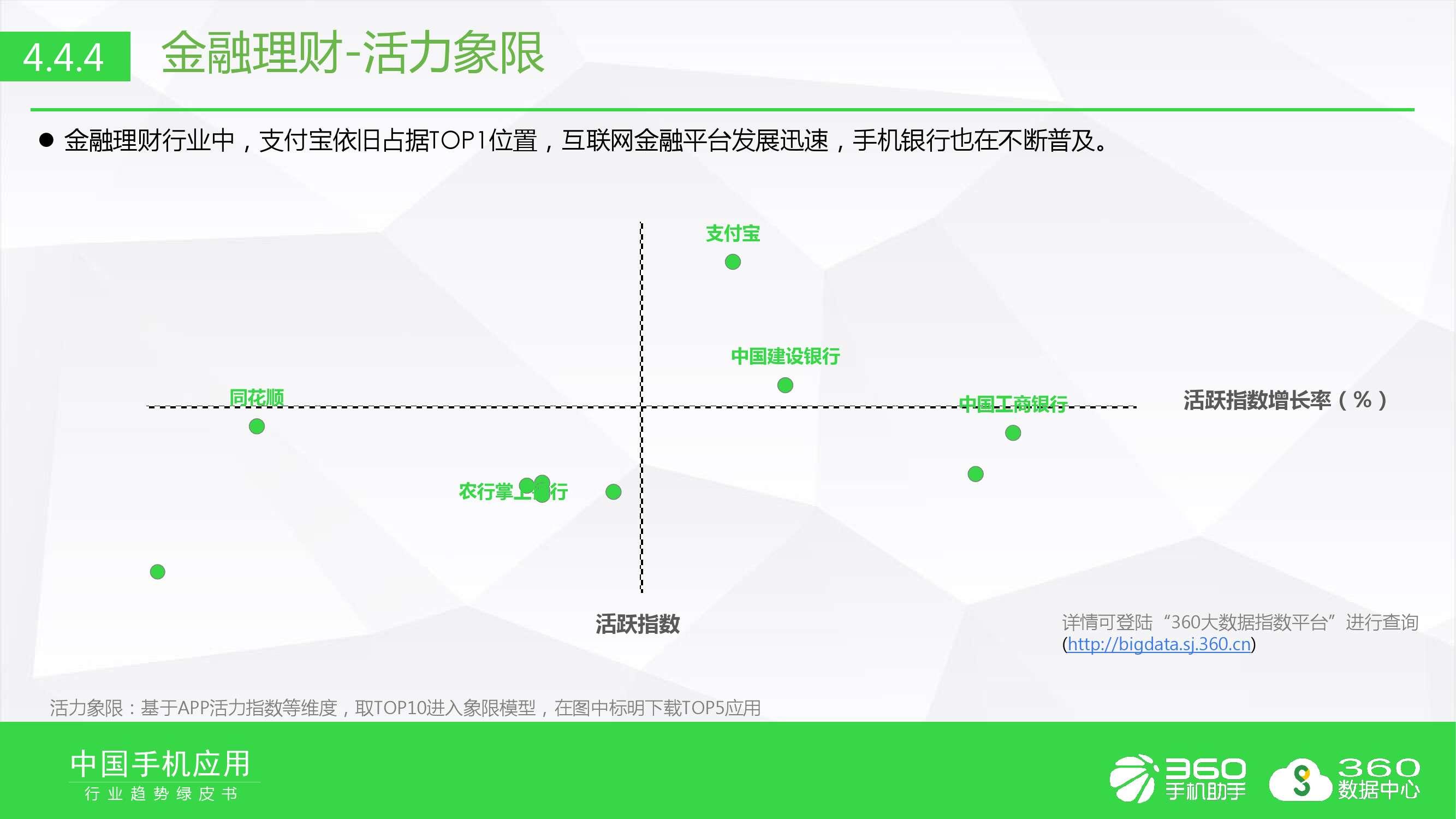 2016年手机软件行业趋势绿皮书_000054