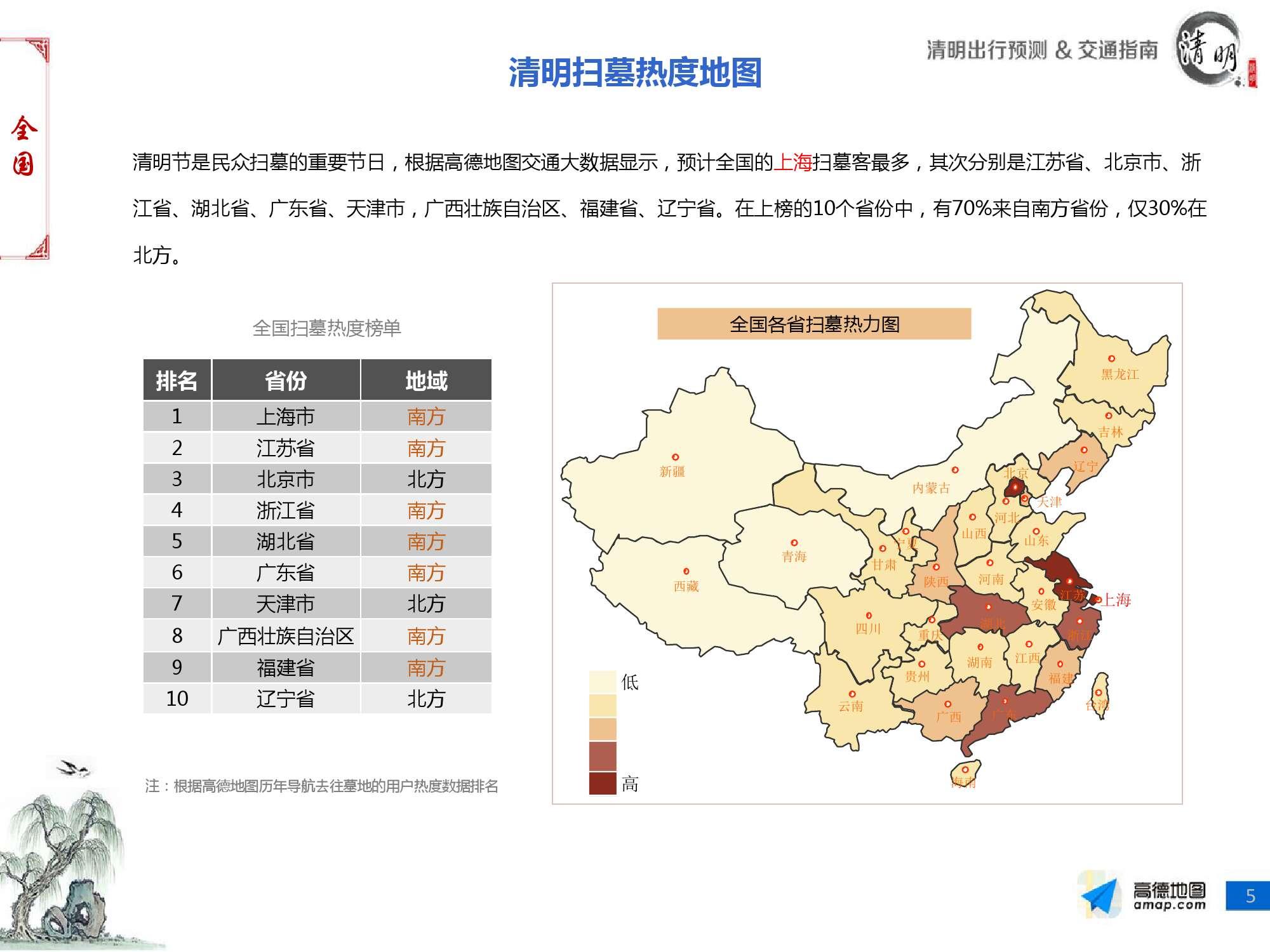 2016年清明节出行预测报告-final_000005