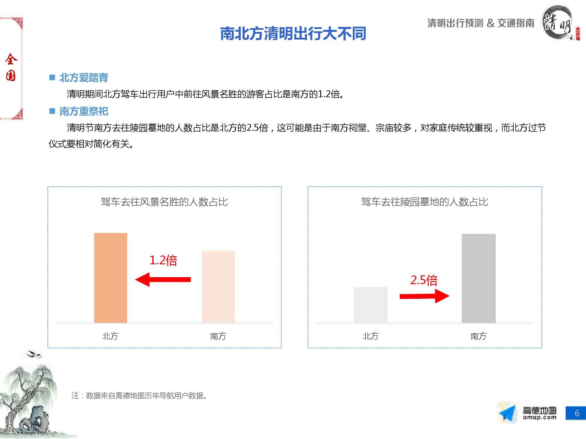 2016年清明节出行预测报告-final_000006