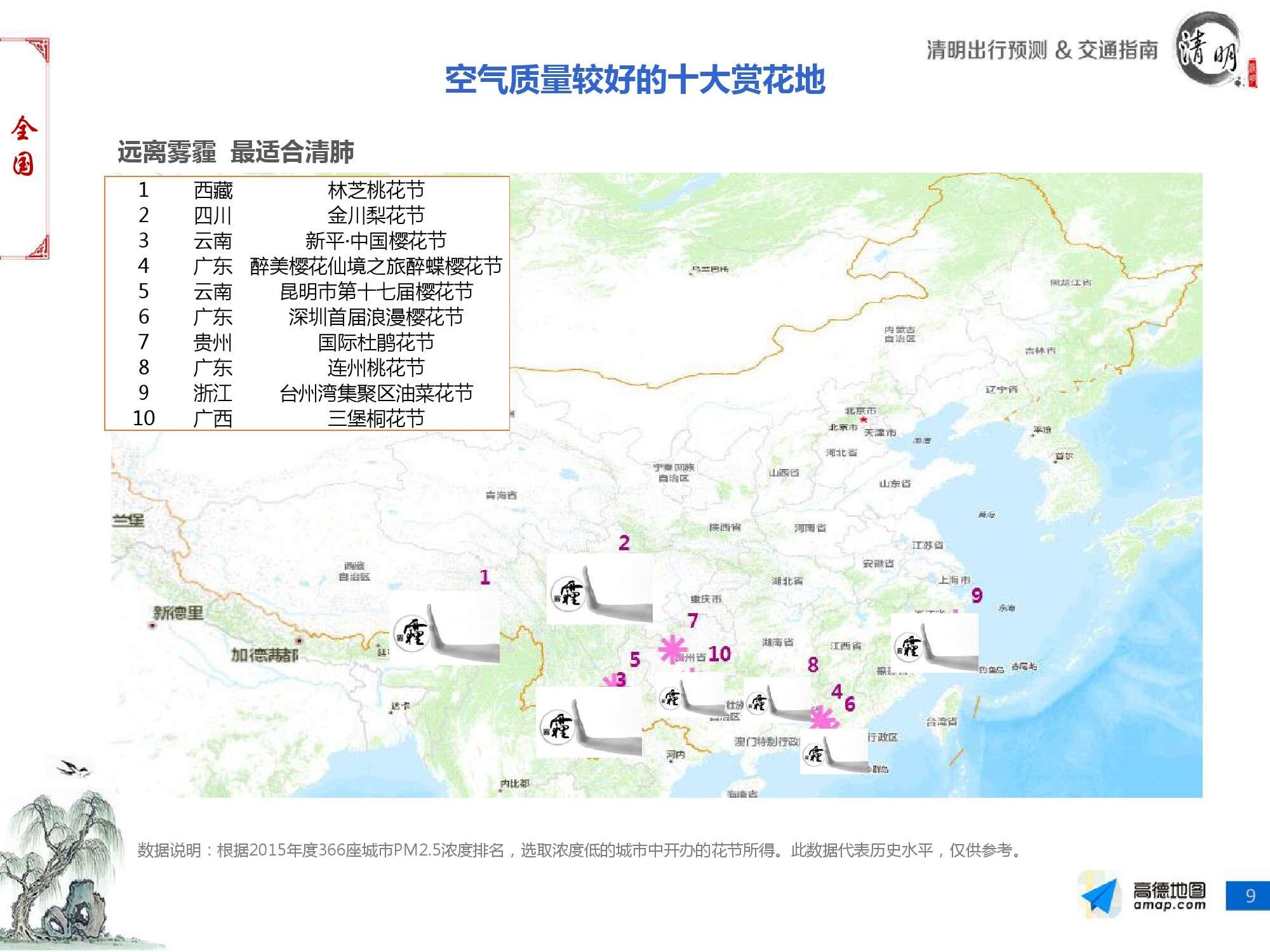 2016年清明节出行预测报告-final_000009