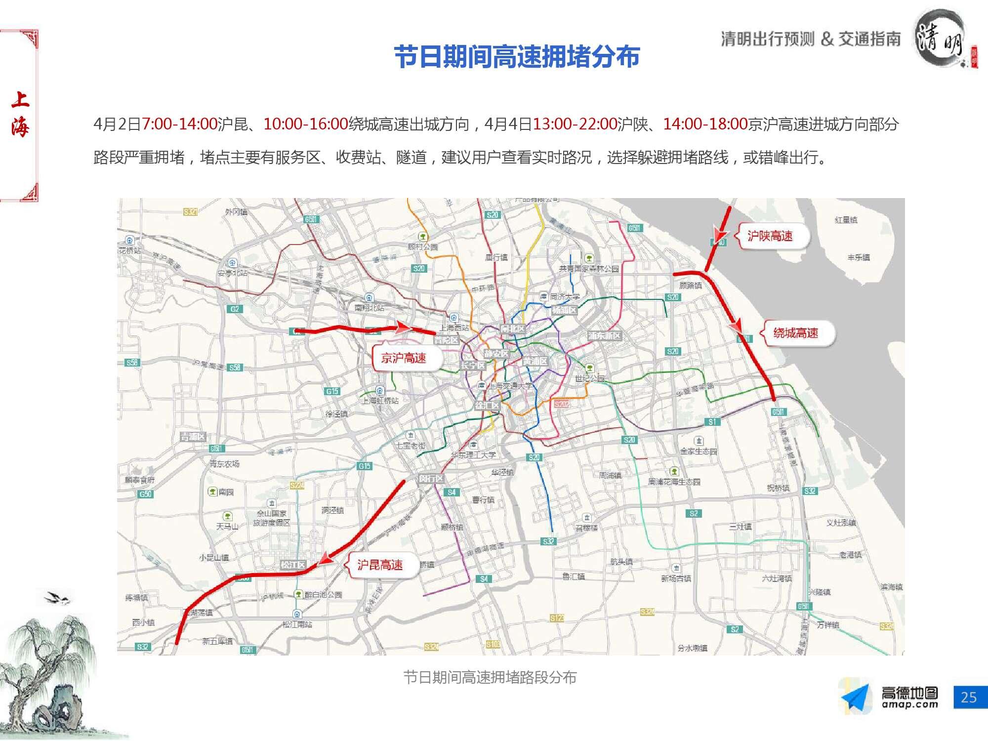 2016年清明节出行预测报告-final_000025