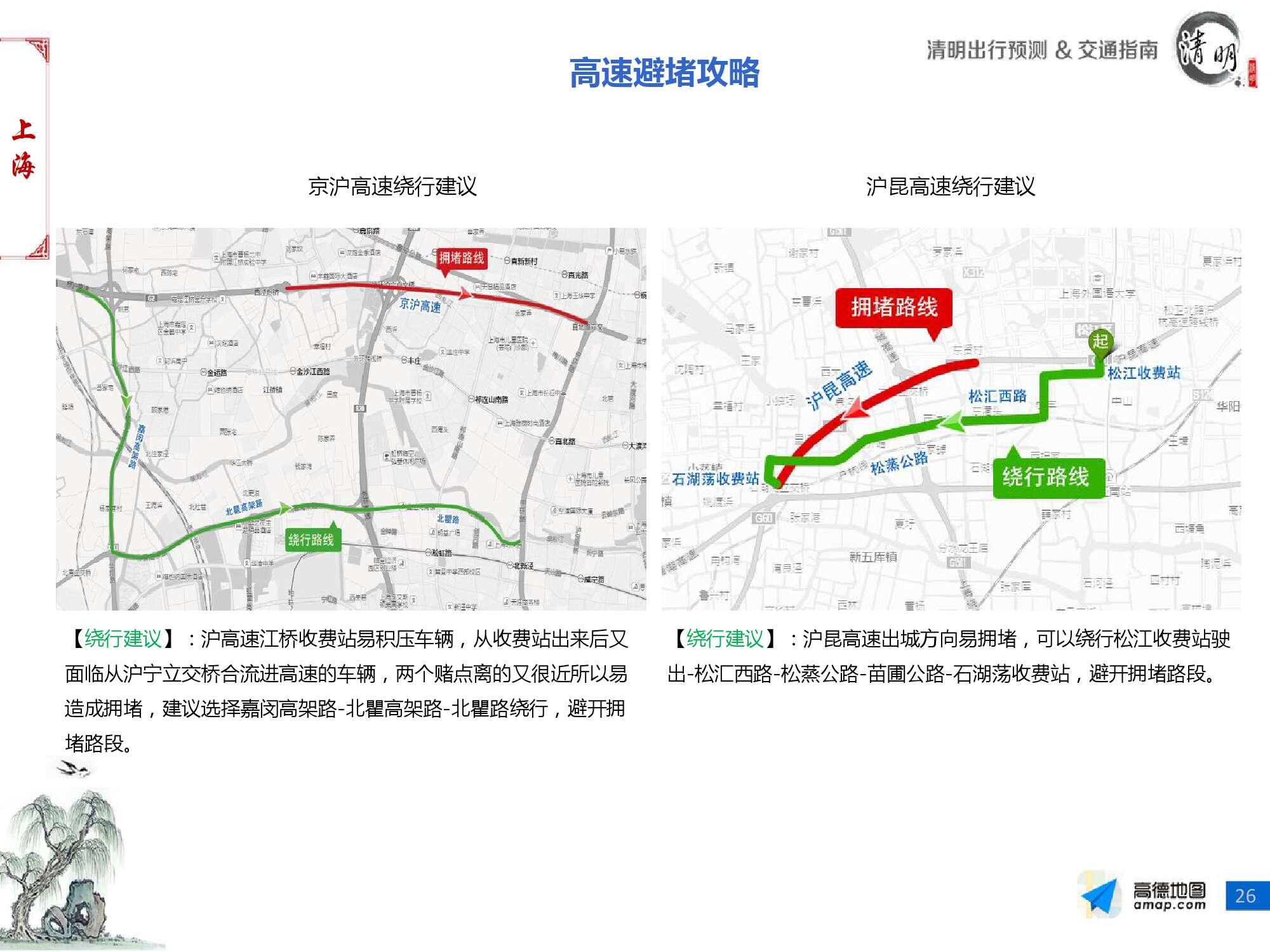 2016年清明节出行预测报告-final_000026