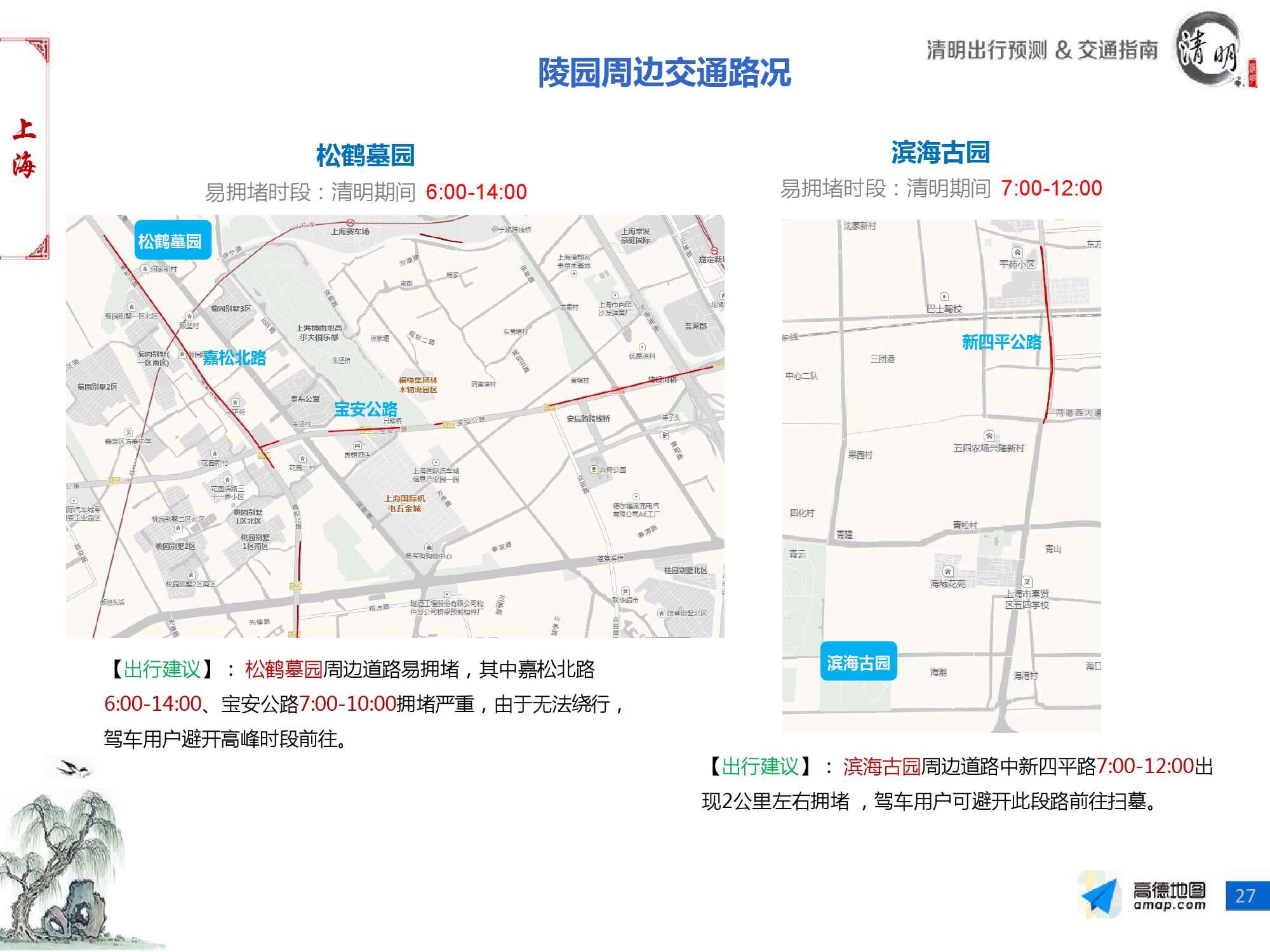 2016年清明节出行预测报告-final_000027