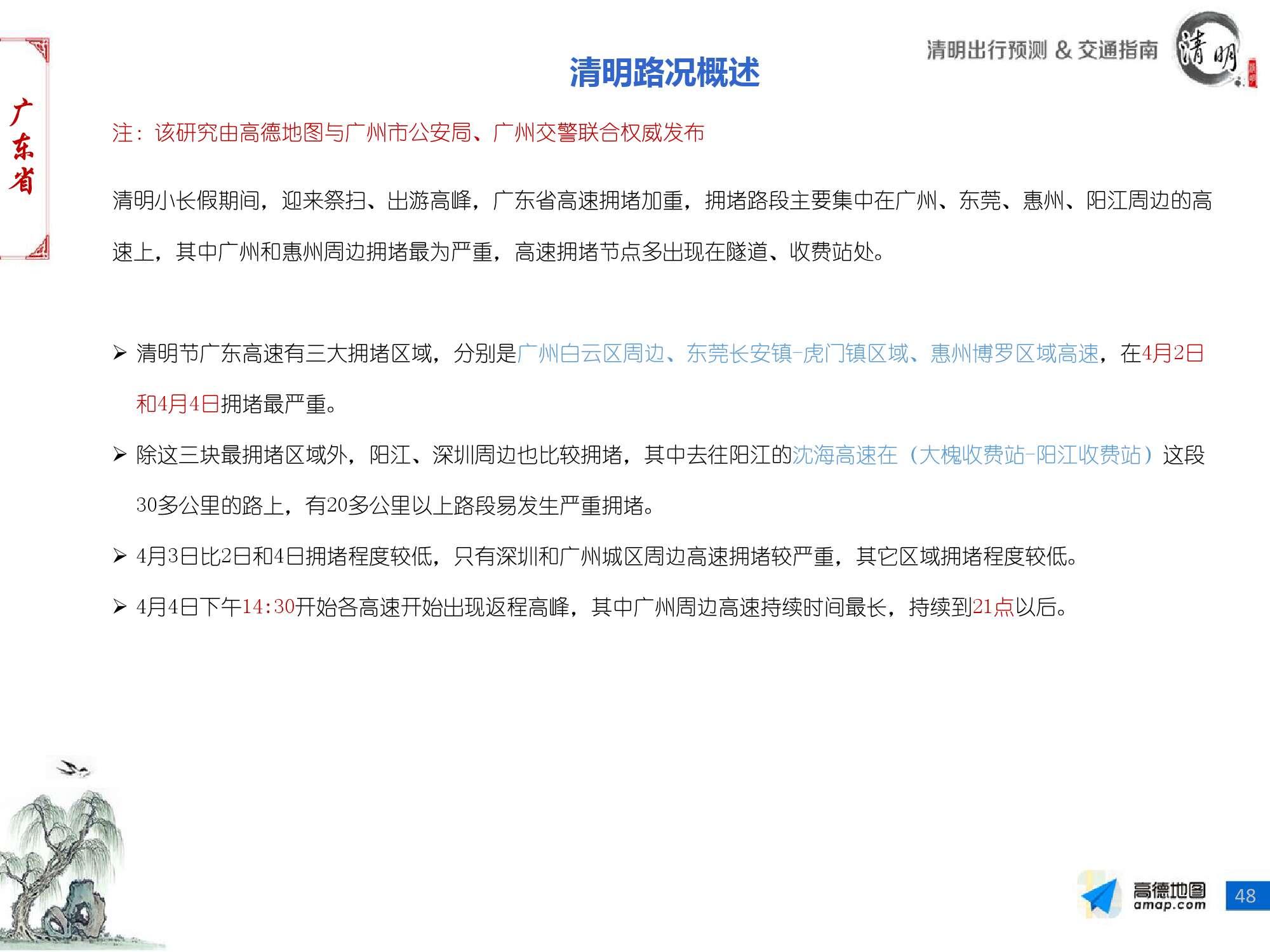 2016年清明节出行预测报告-final_000048