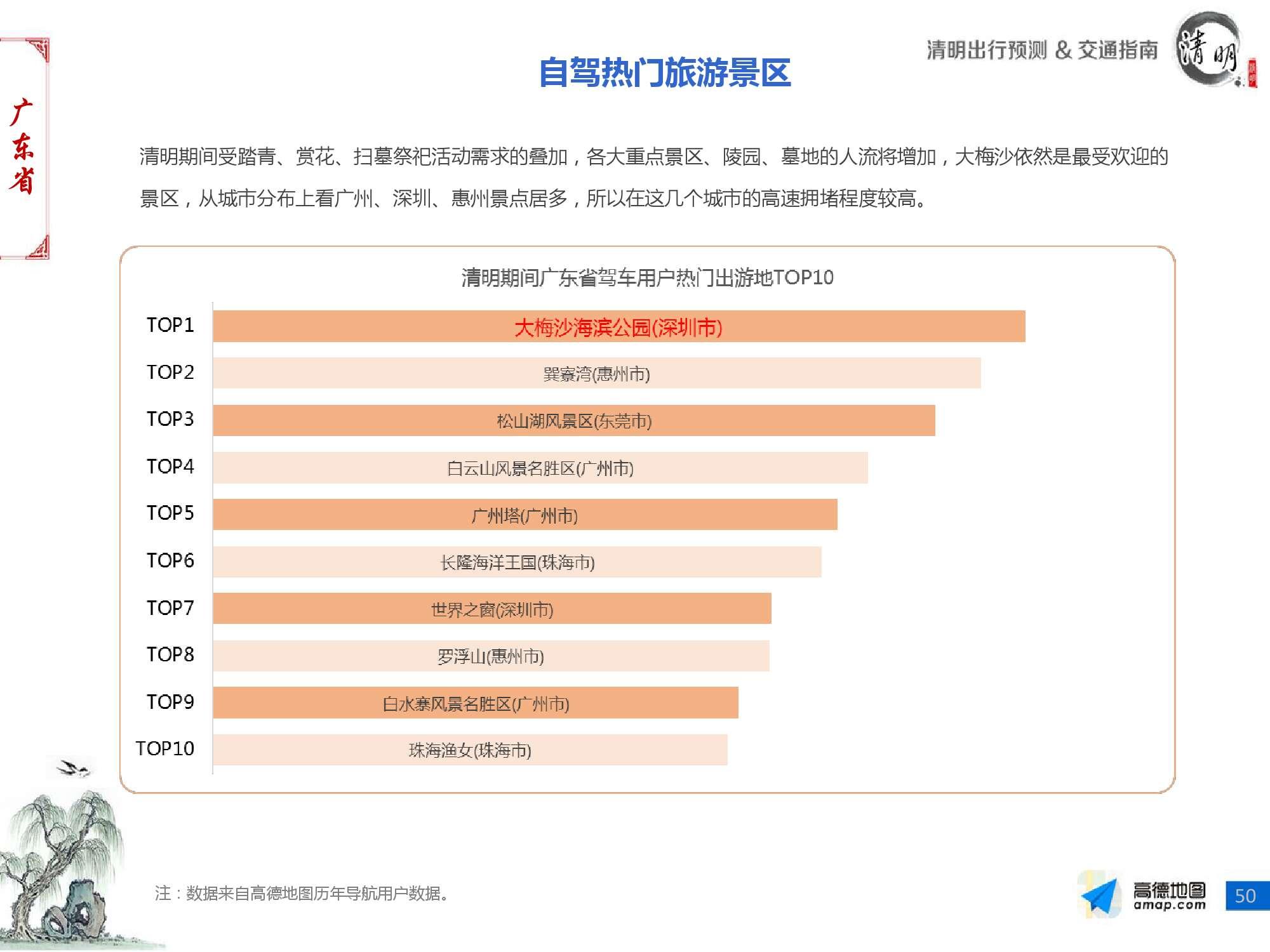 2016年清明节出行预测报告-final_000050