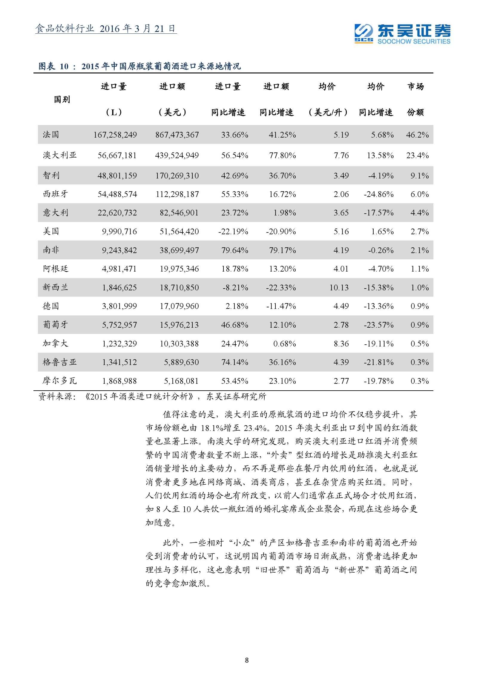 2016年葡萄酒行业深度报告_000008