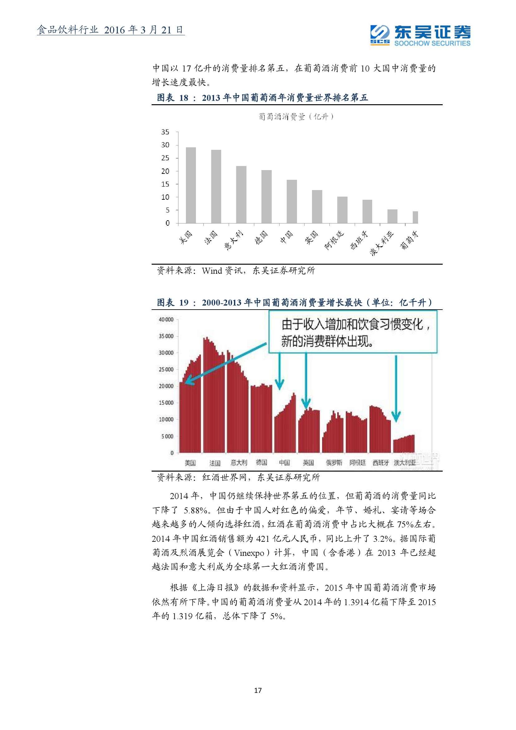2016年葡萄酒行业深度报告_000017