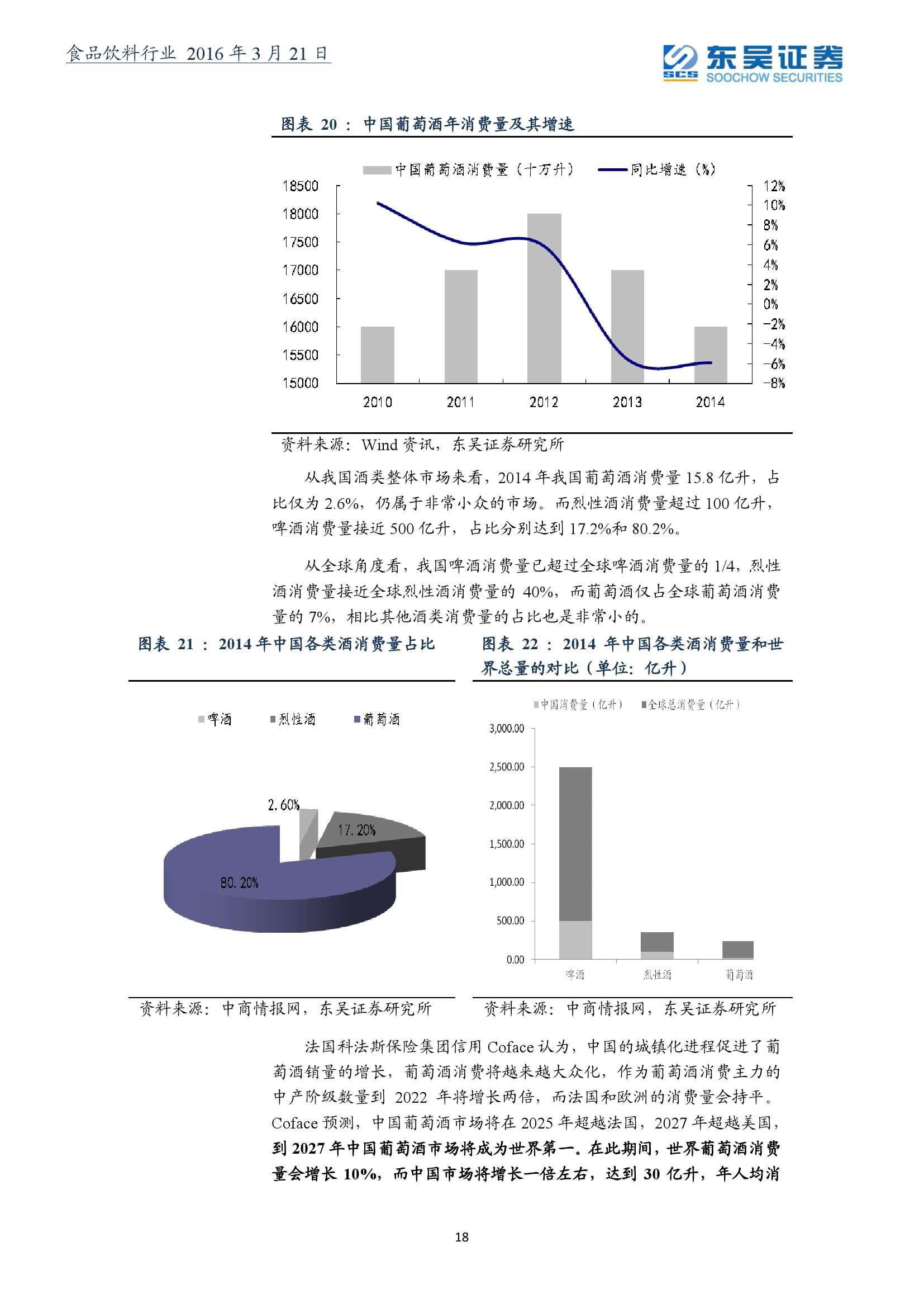 2016年葡萄酒行业深度报告_000018