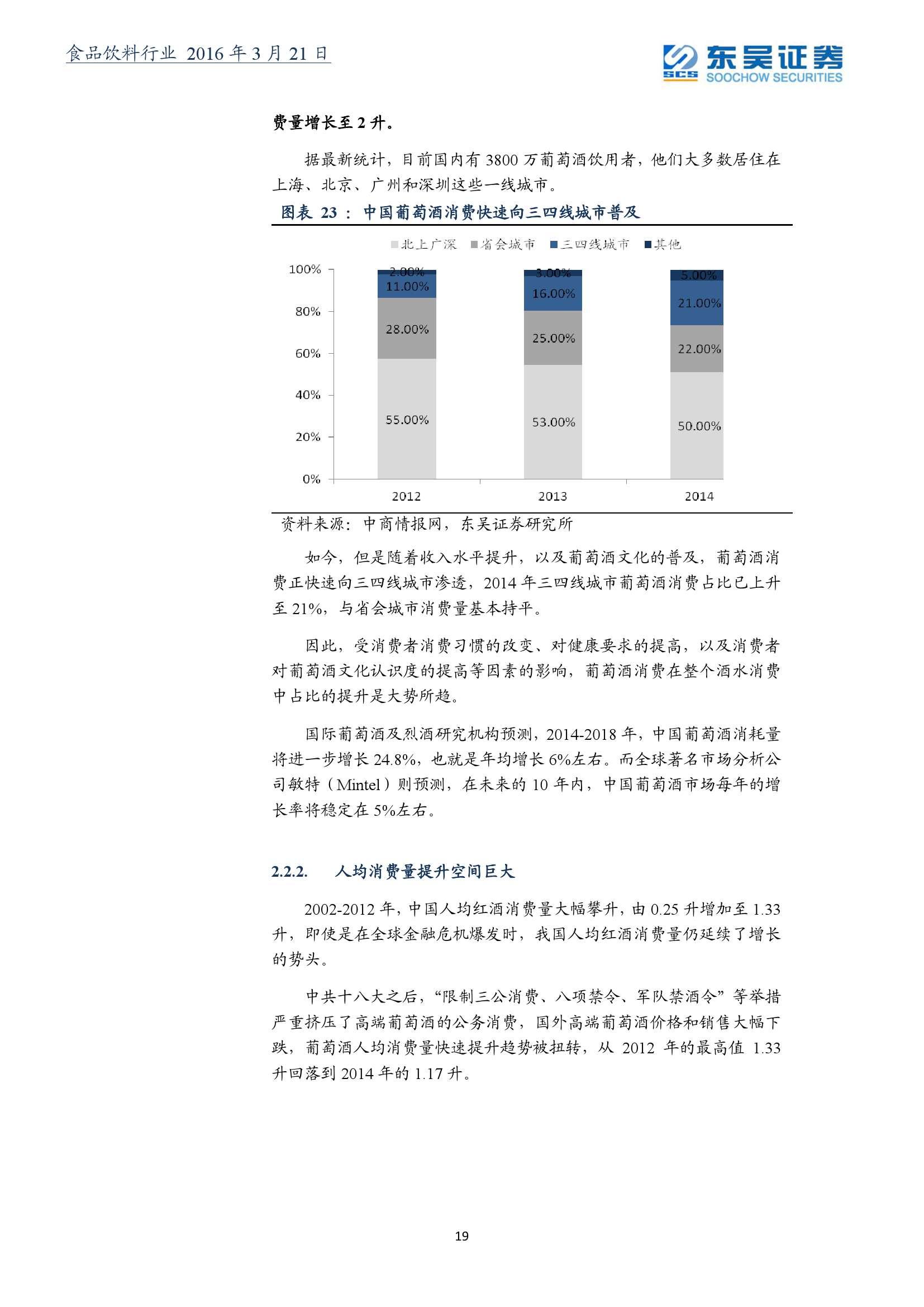 2016年葡萄酒行业深度报告_000019