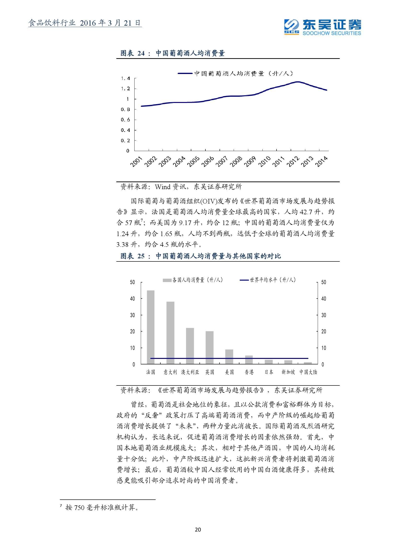 2016年葡萄酒行业深度报告_000020