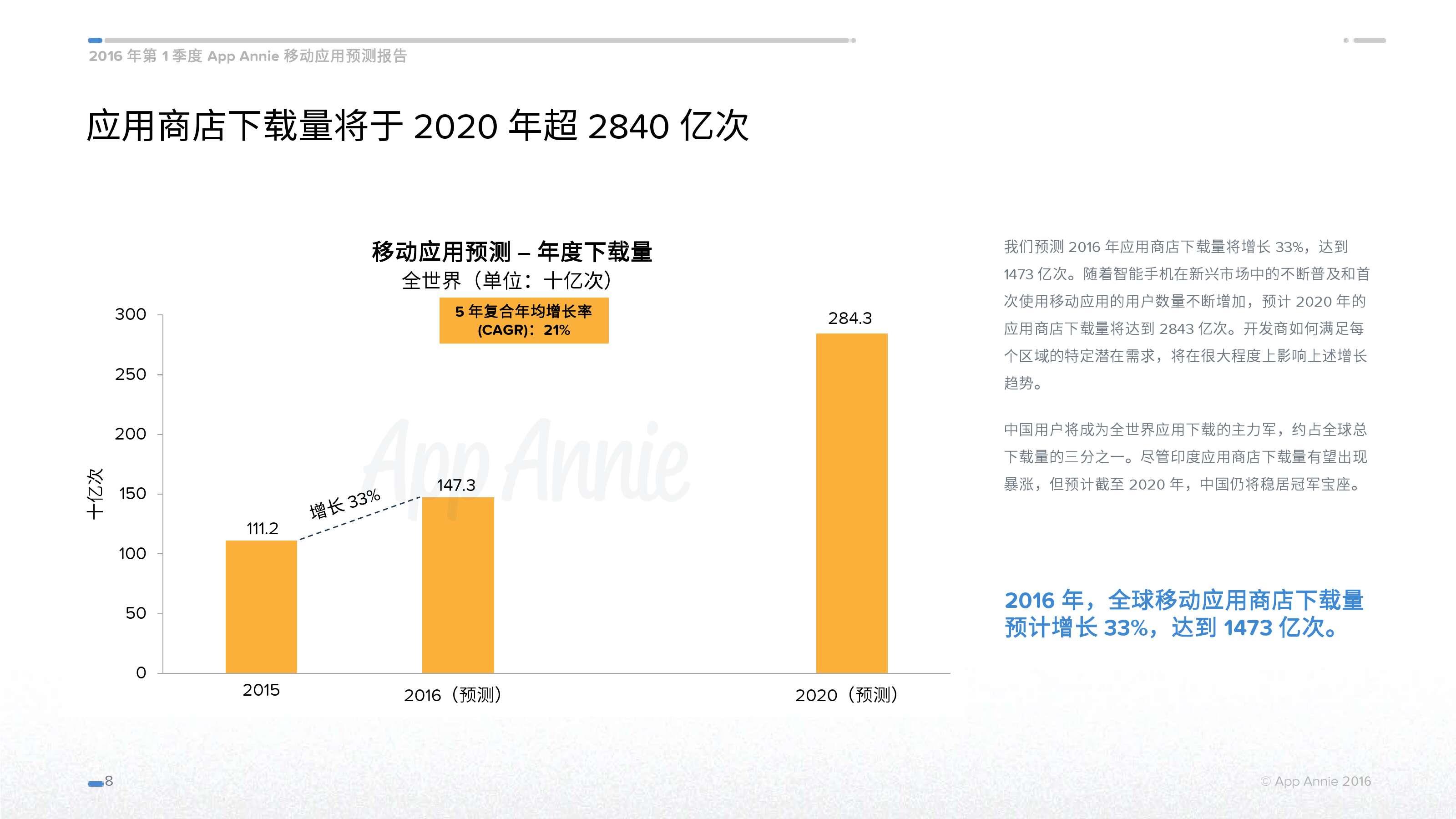 App-Annie-02-2016-Forecast-CN_000008