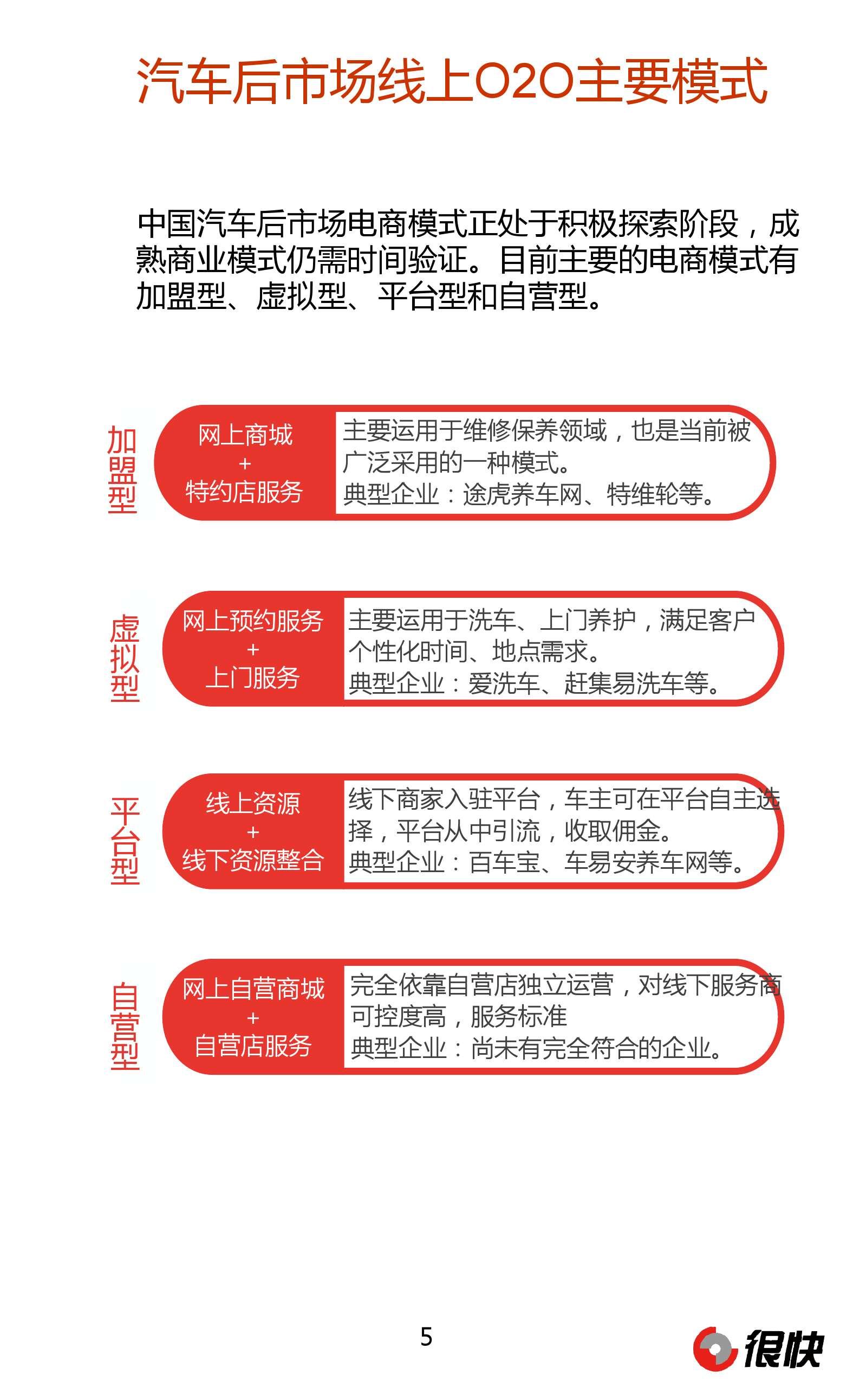 Henkuai-中国汽车后市场微信公众号数据洞察报告_000005