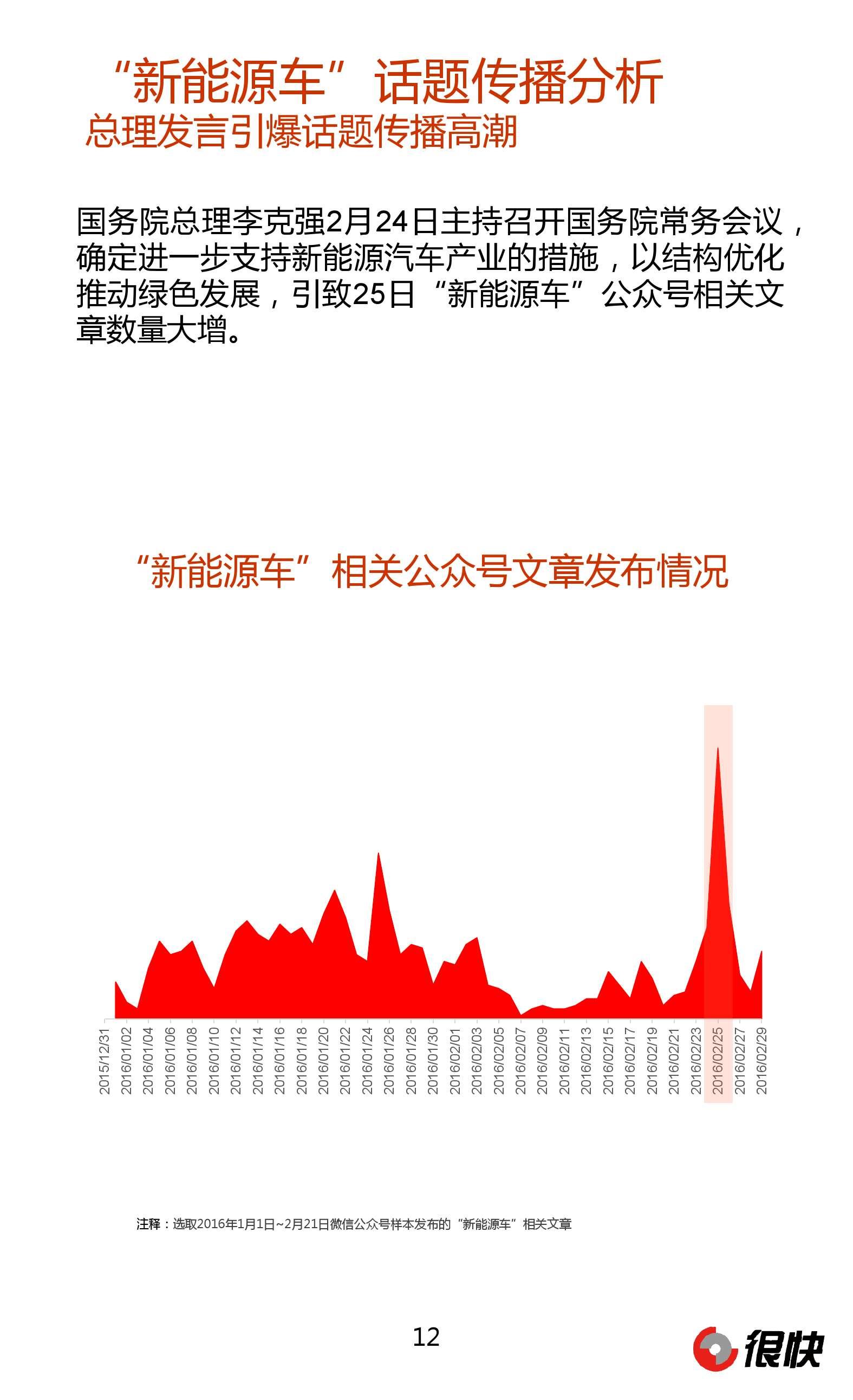 Henkuai-中国汽车后市场微信公众号数据洞察报告_000012