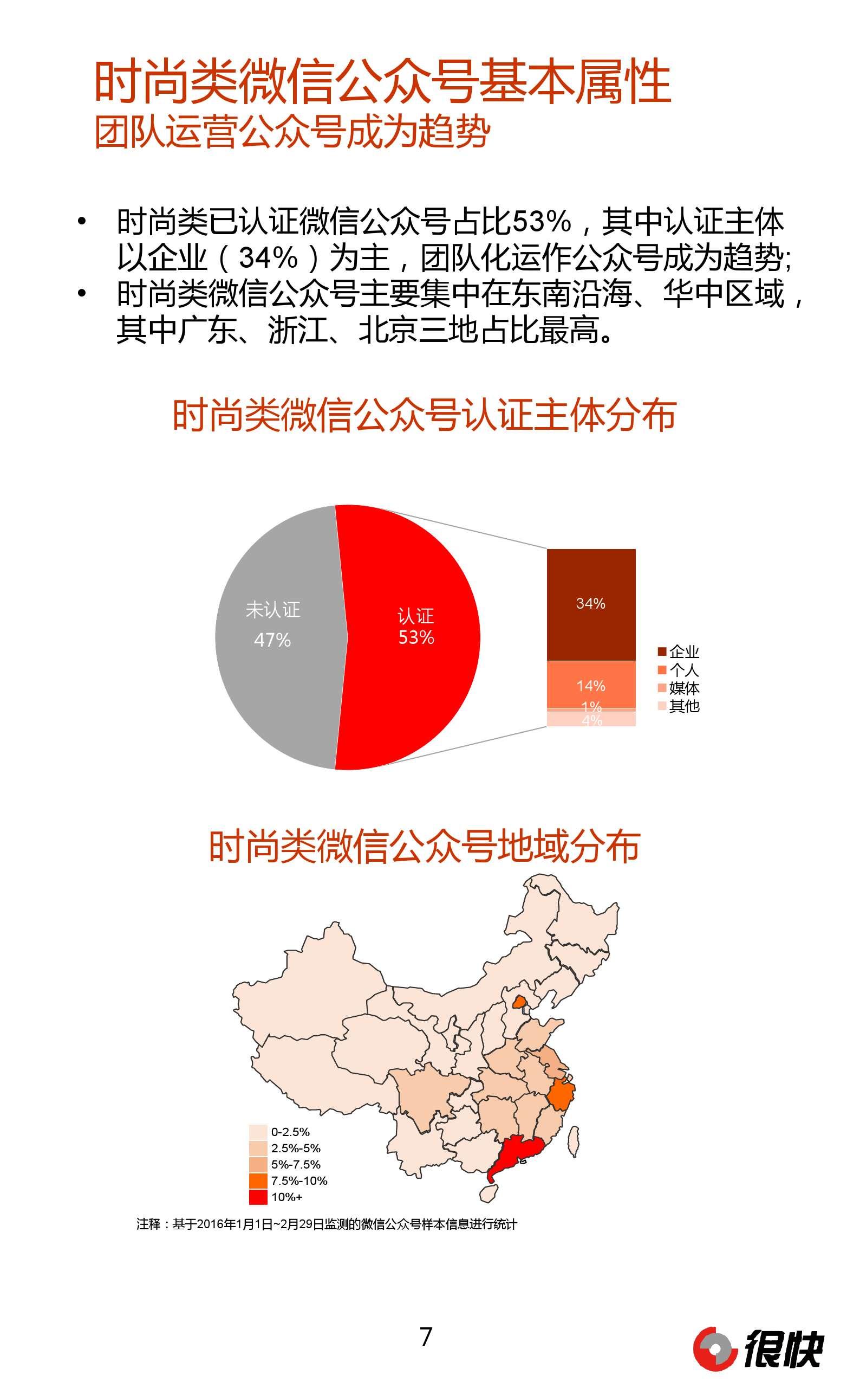 Henkuai-中国行业时尚微信公众号数据洞察报告_000007