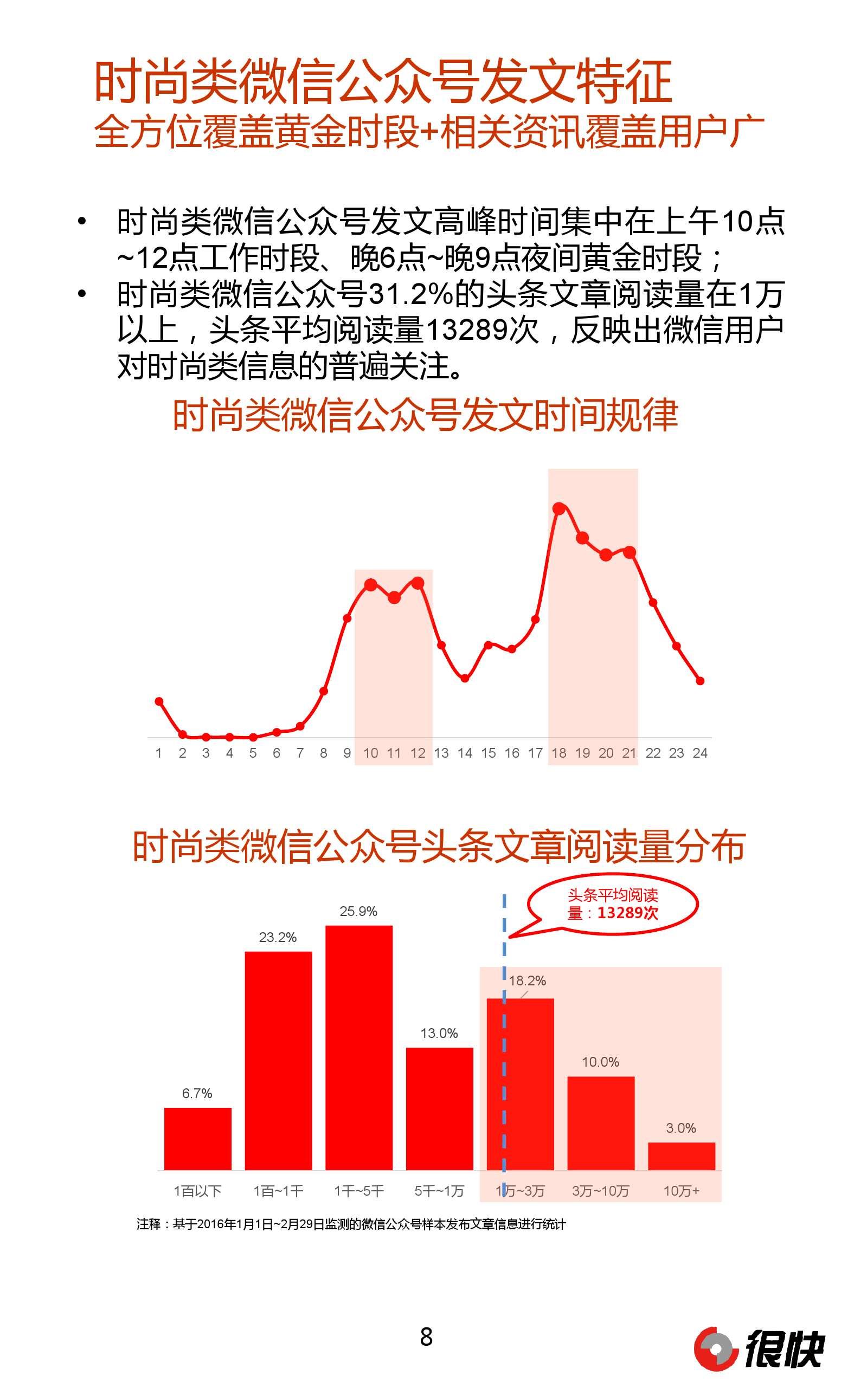 Henkuai-中国行业时尚微信公众号数据洞察报告_000008