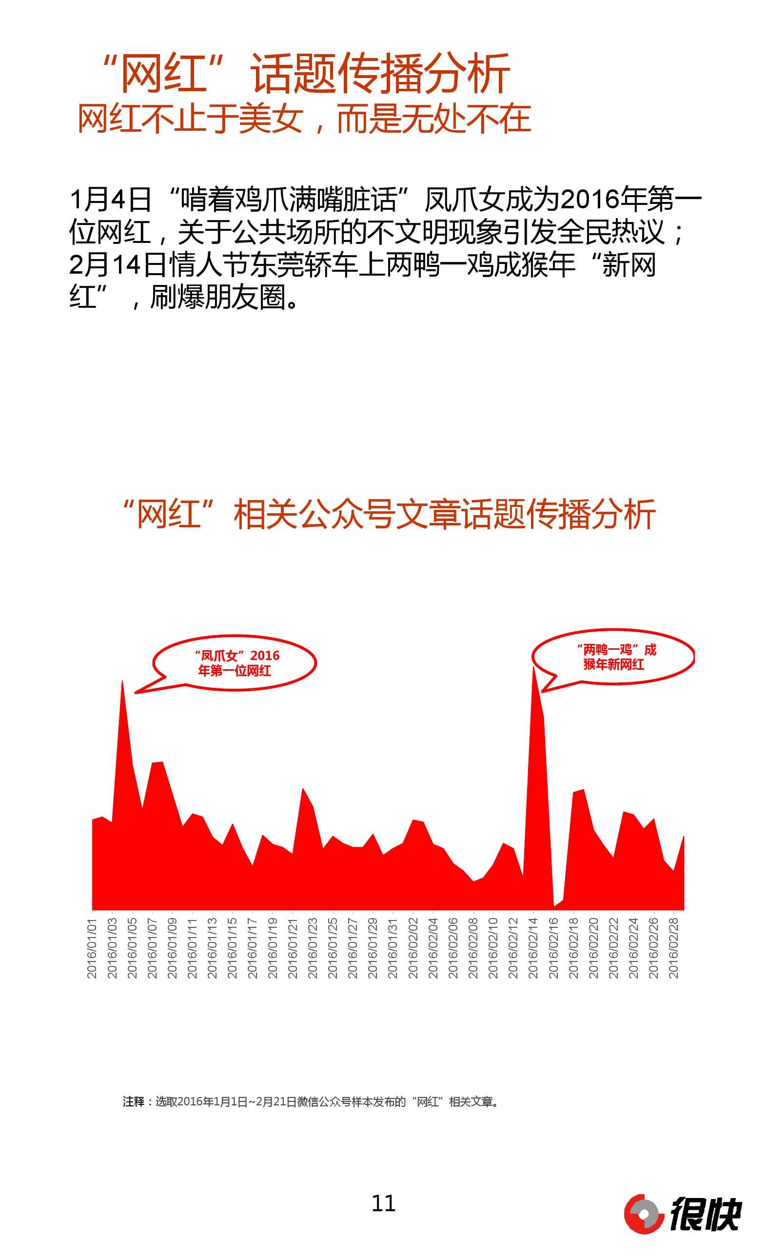 Henkuai-中国行业时尚微信公众号数据洞察报告_000011