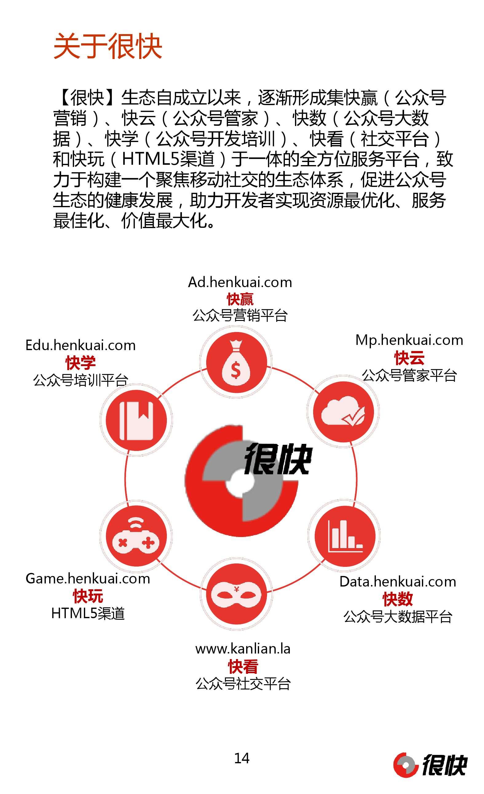 Henkuai-中国行业时尚微信公众号数据洞察报告_000014