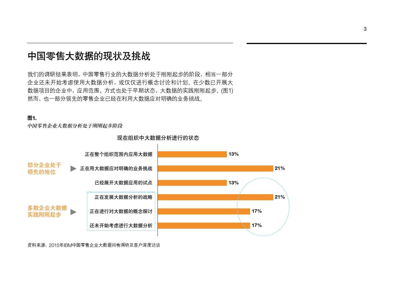 IBM:大数据助力中国零售业转型_000005