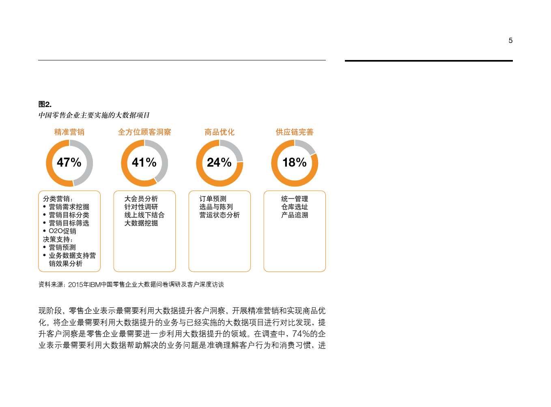 IBM:大数据助力中国零售业转型_000007