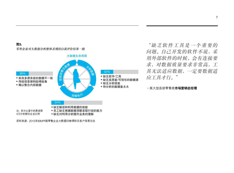 IBM:大数据助力中国零售业转型_000009