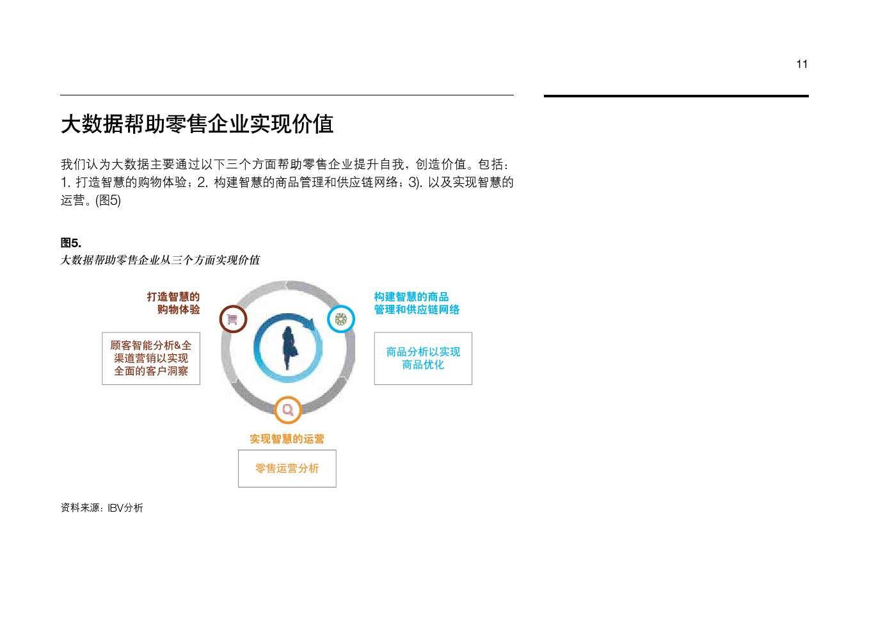 IBM:大数据助力中国零售业转型_000013