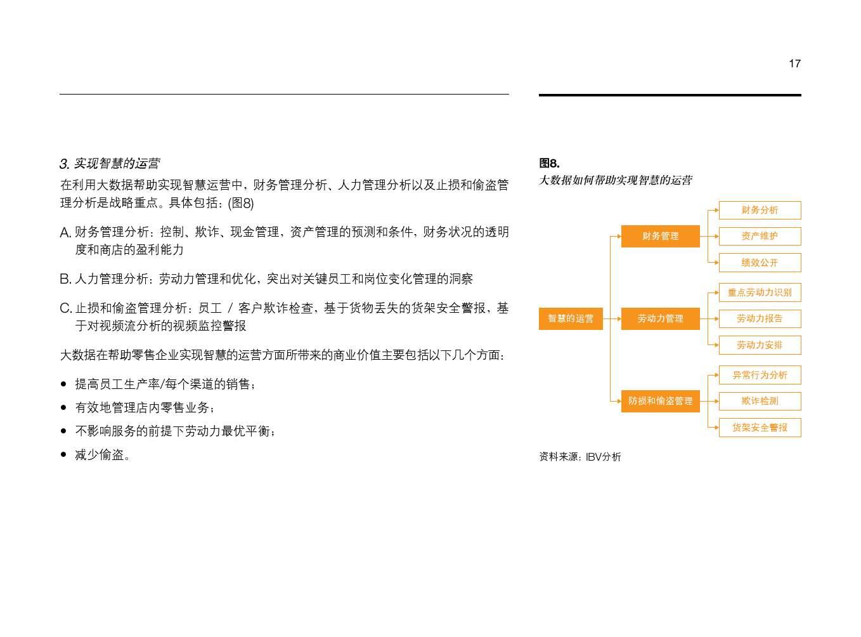 IBM:大数据助力中国零售业转型_000019