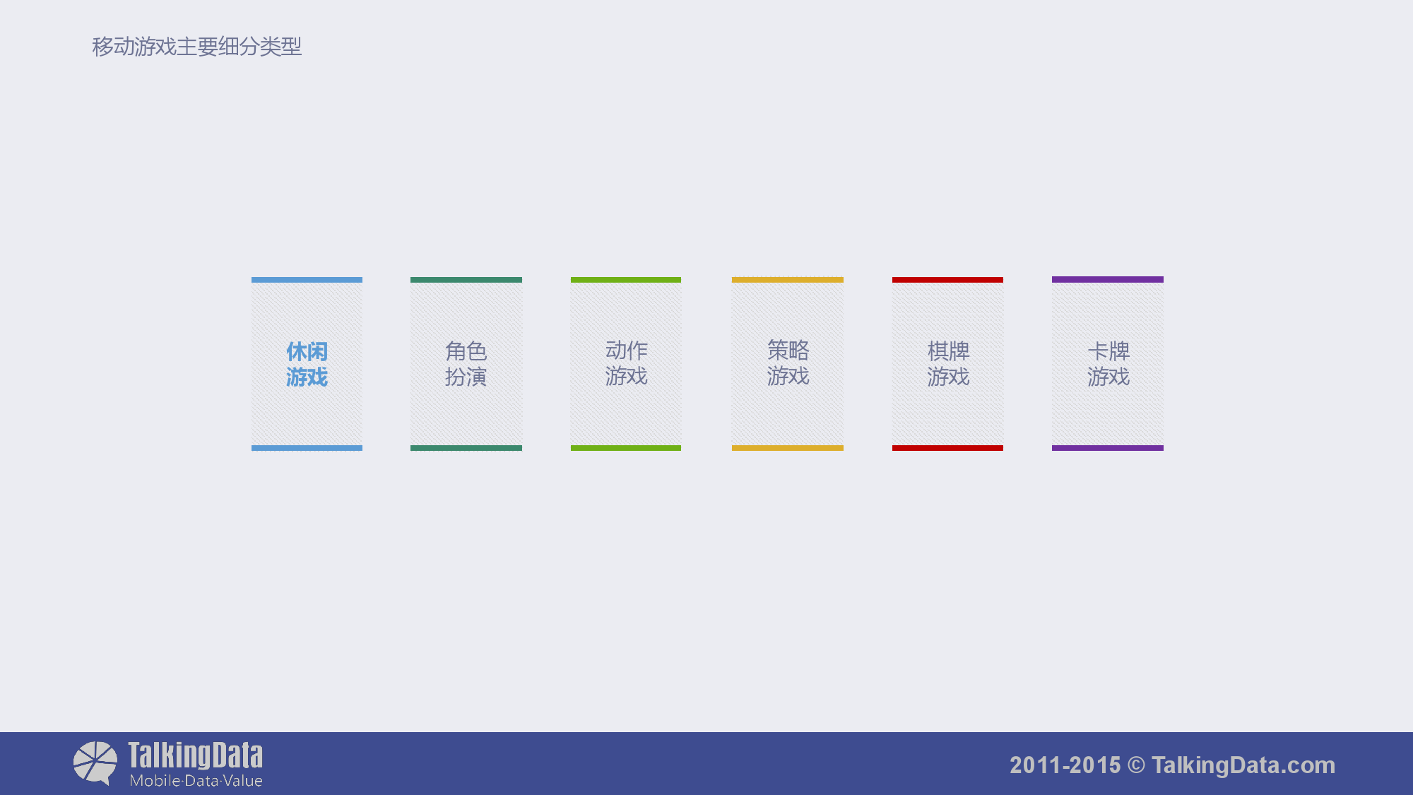 TalkingData-2015年移动游戏行业报告_000035