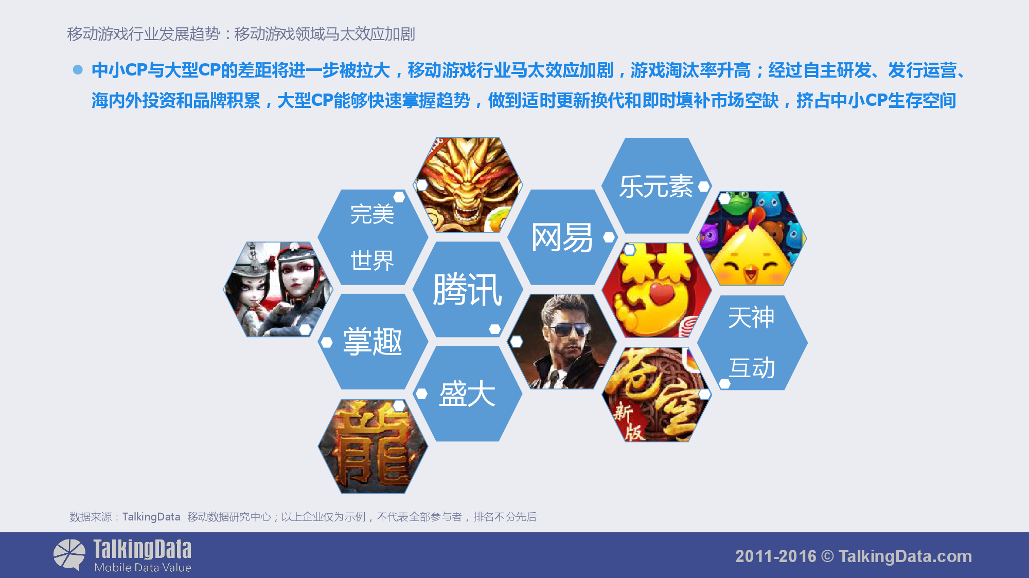 TalkingData-2015年移动游戏行业报告_000056