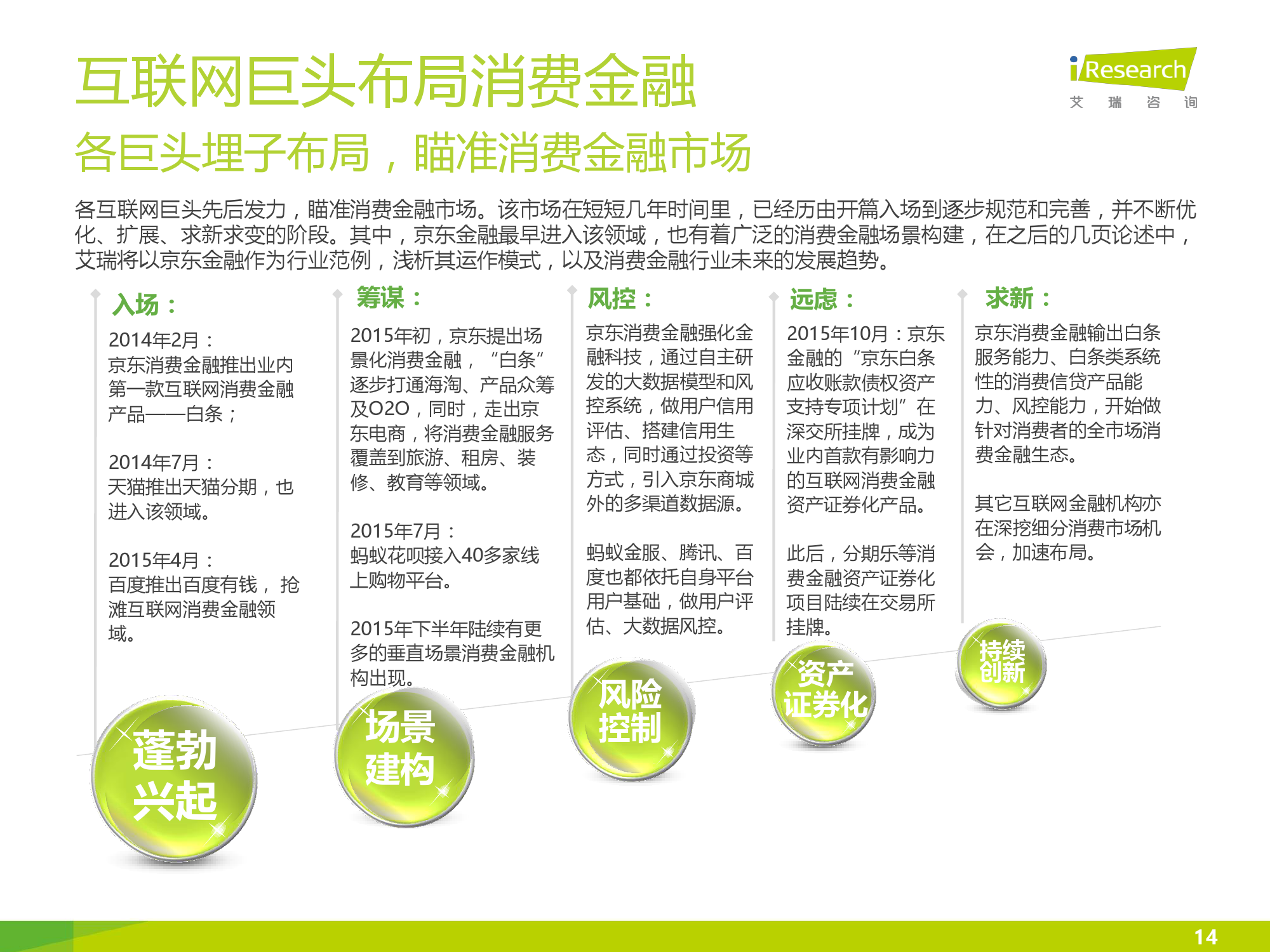 iResearch-2016年中国互联网消费金融市场研究报告_000014