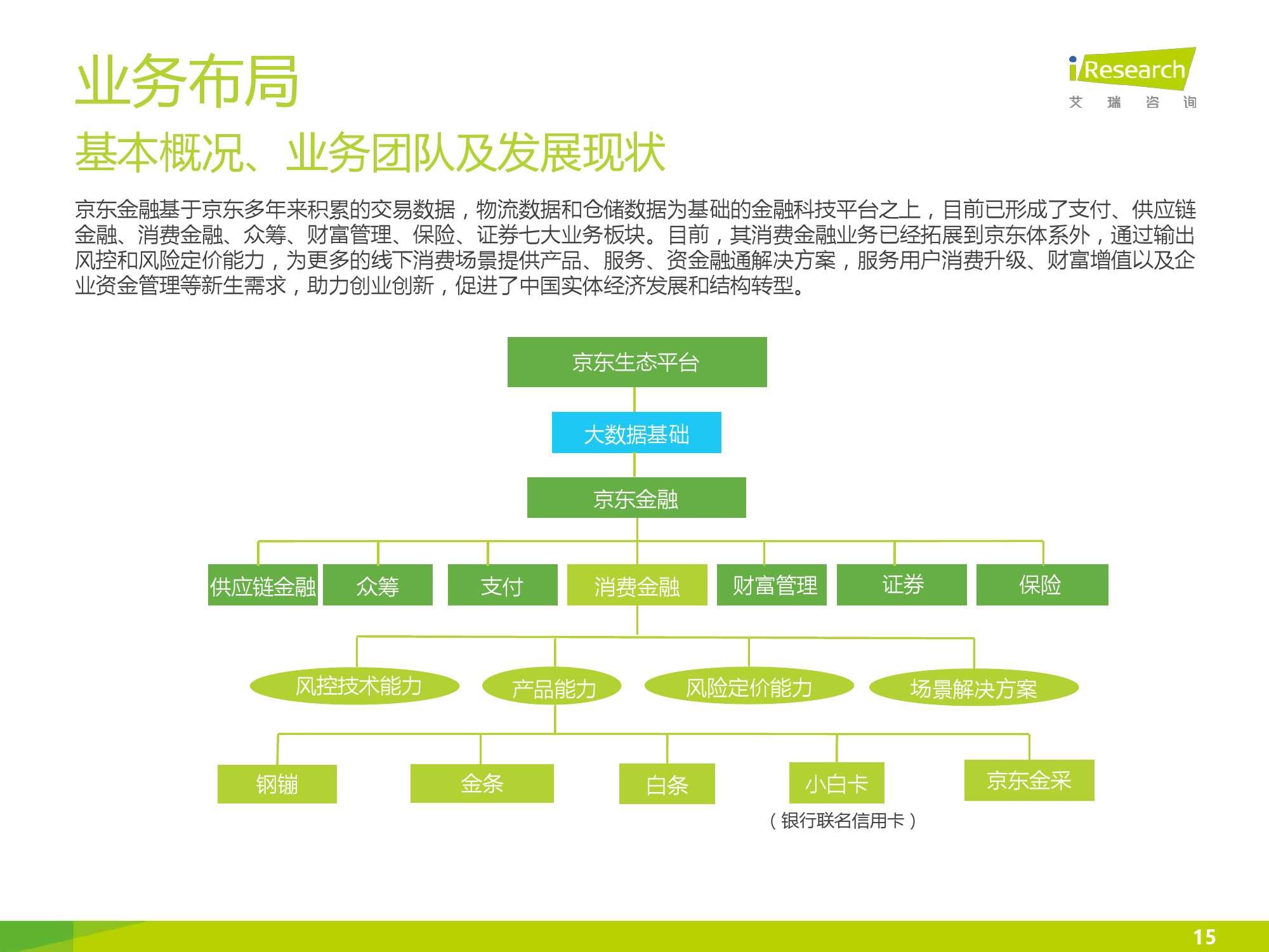 iResearch-2016年中国互联网消费金融市场研究报告_000015