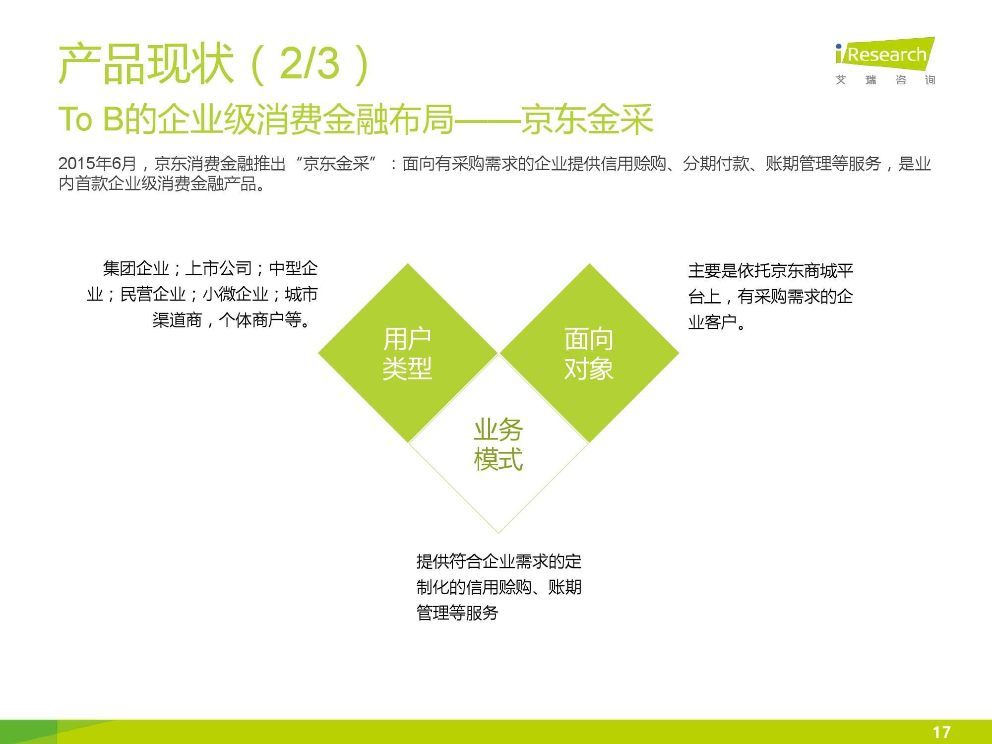 iResearch-2016年中国互联网消费金融市场研究报告_000017