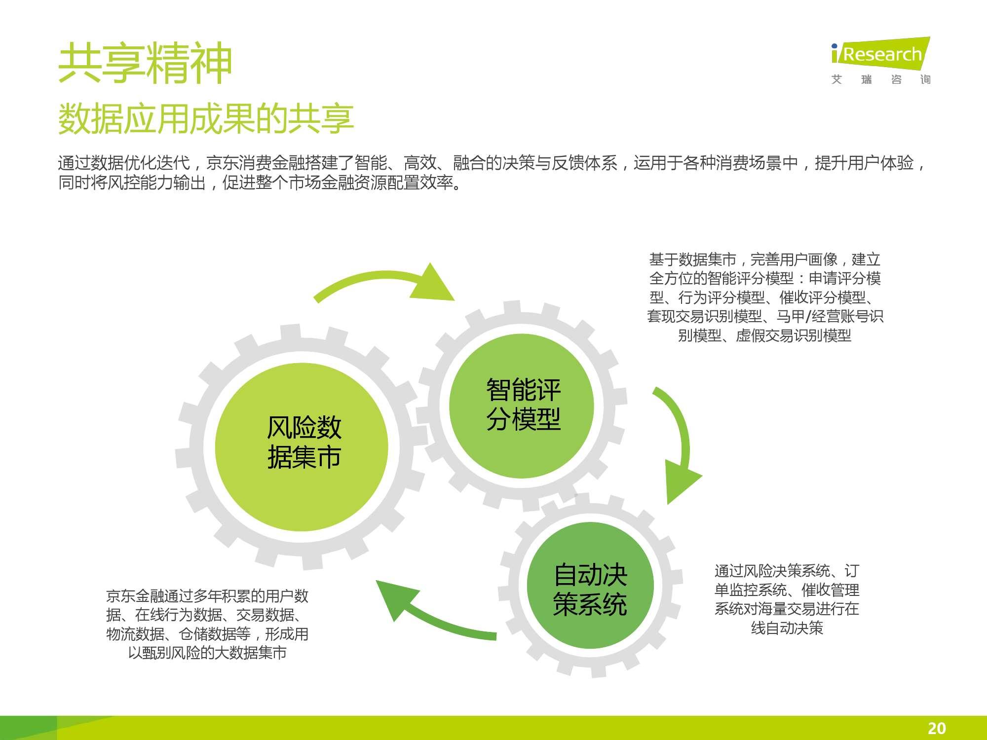 iResearch-2016年中国互联网消费金融市场研究报告_000020