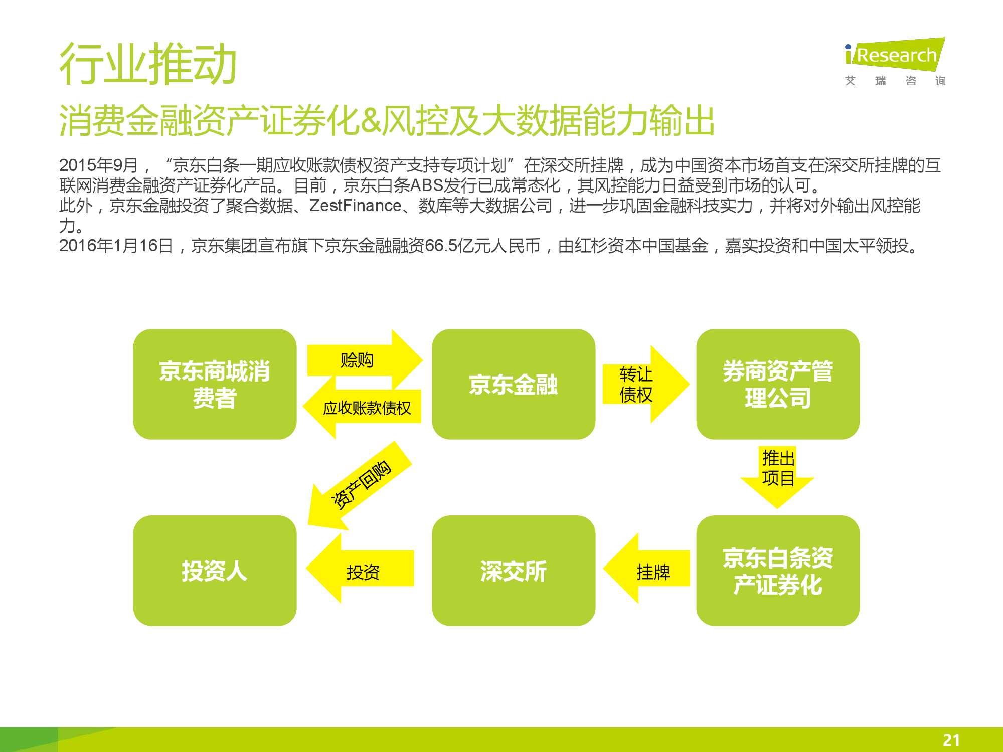iResearch-2016年中国互联网消费金融市场研究报告_000021