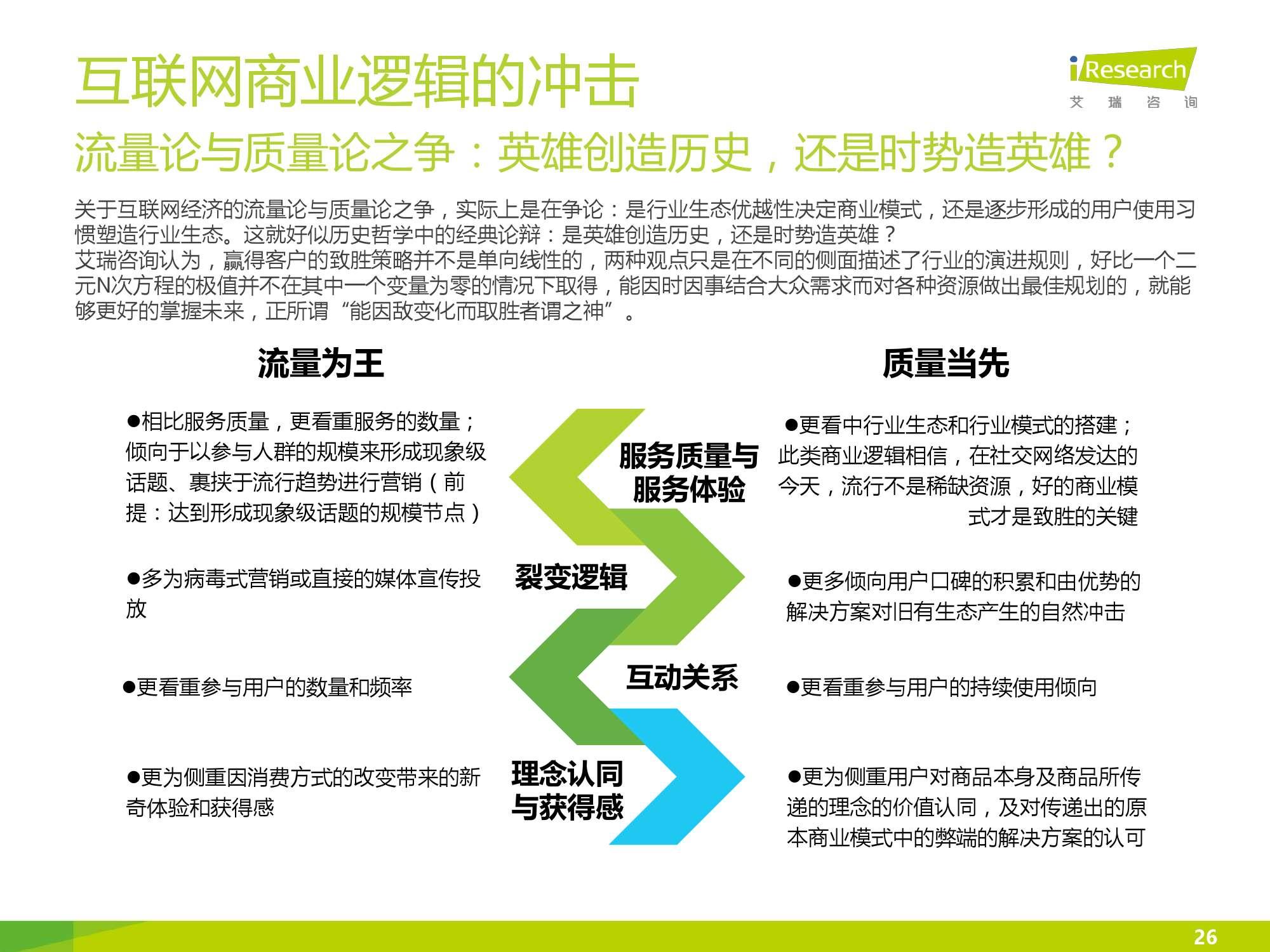 iResearch-2016年中国互联网消费金融市场研究报告_000026