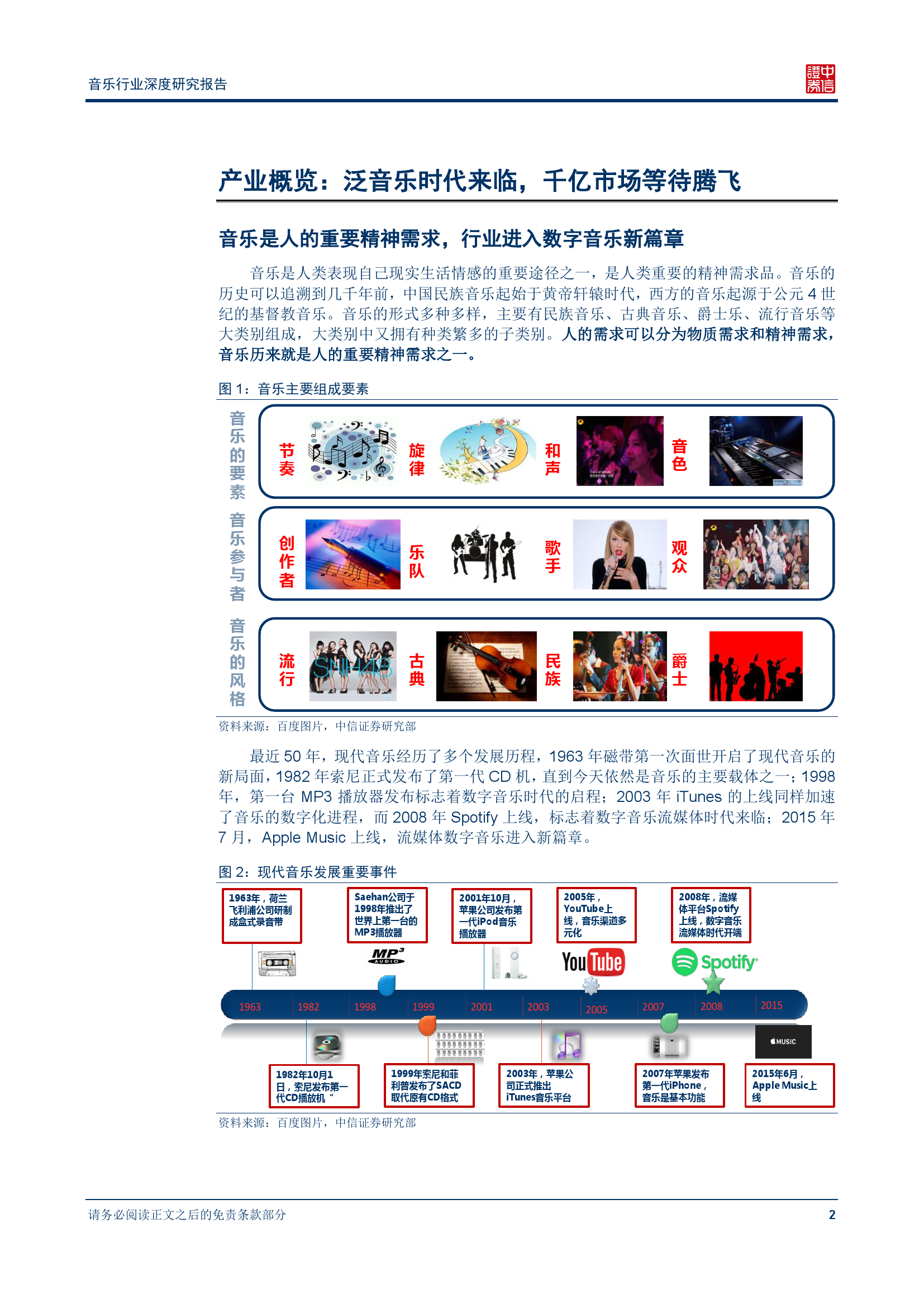 中信证券音乐行业深度研究报告_000007