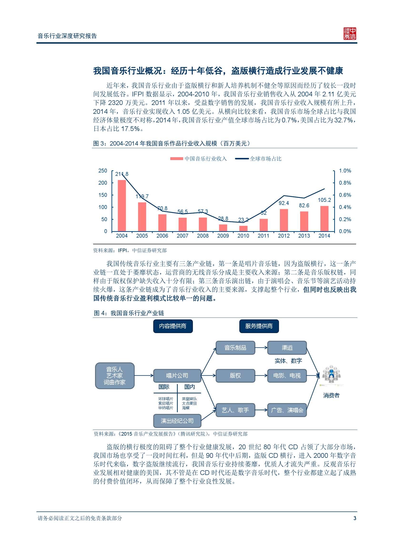 中信证券音乐行业深度研究报告_000008