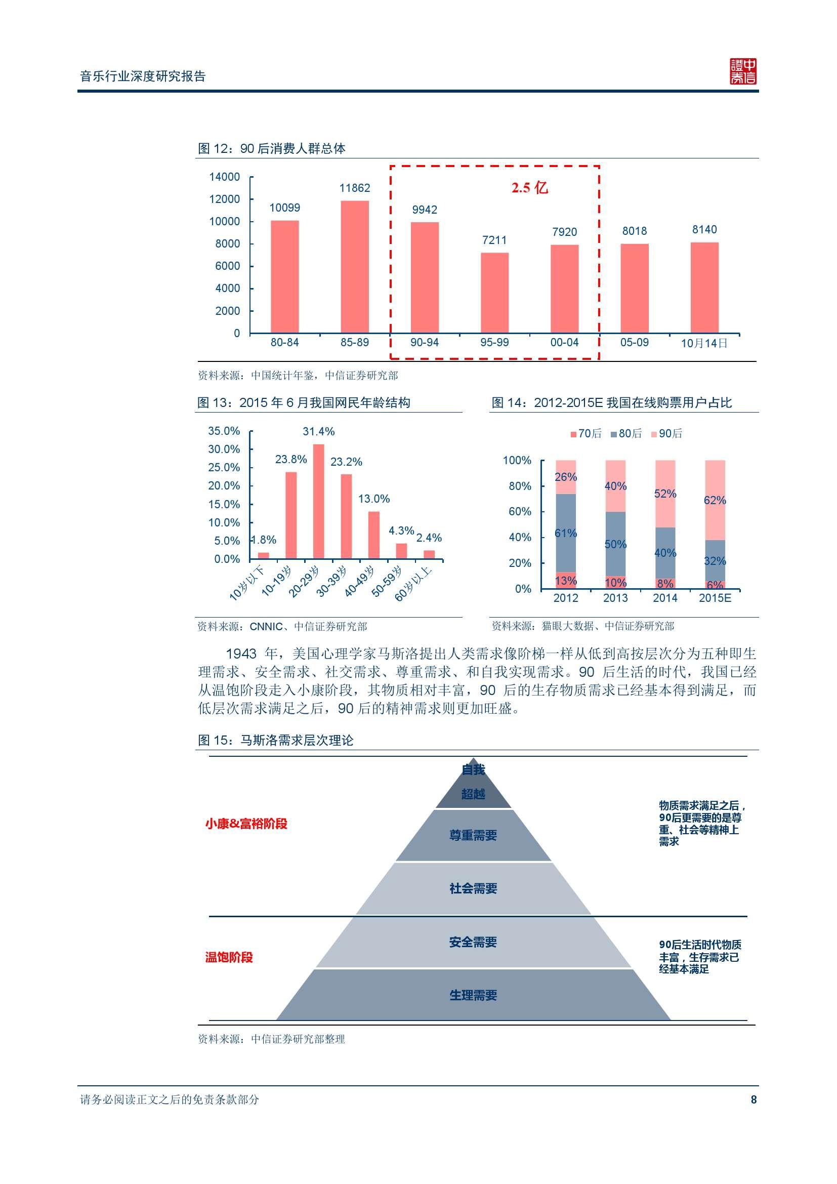 中信证券音乐行业深度研究报告_000013