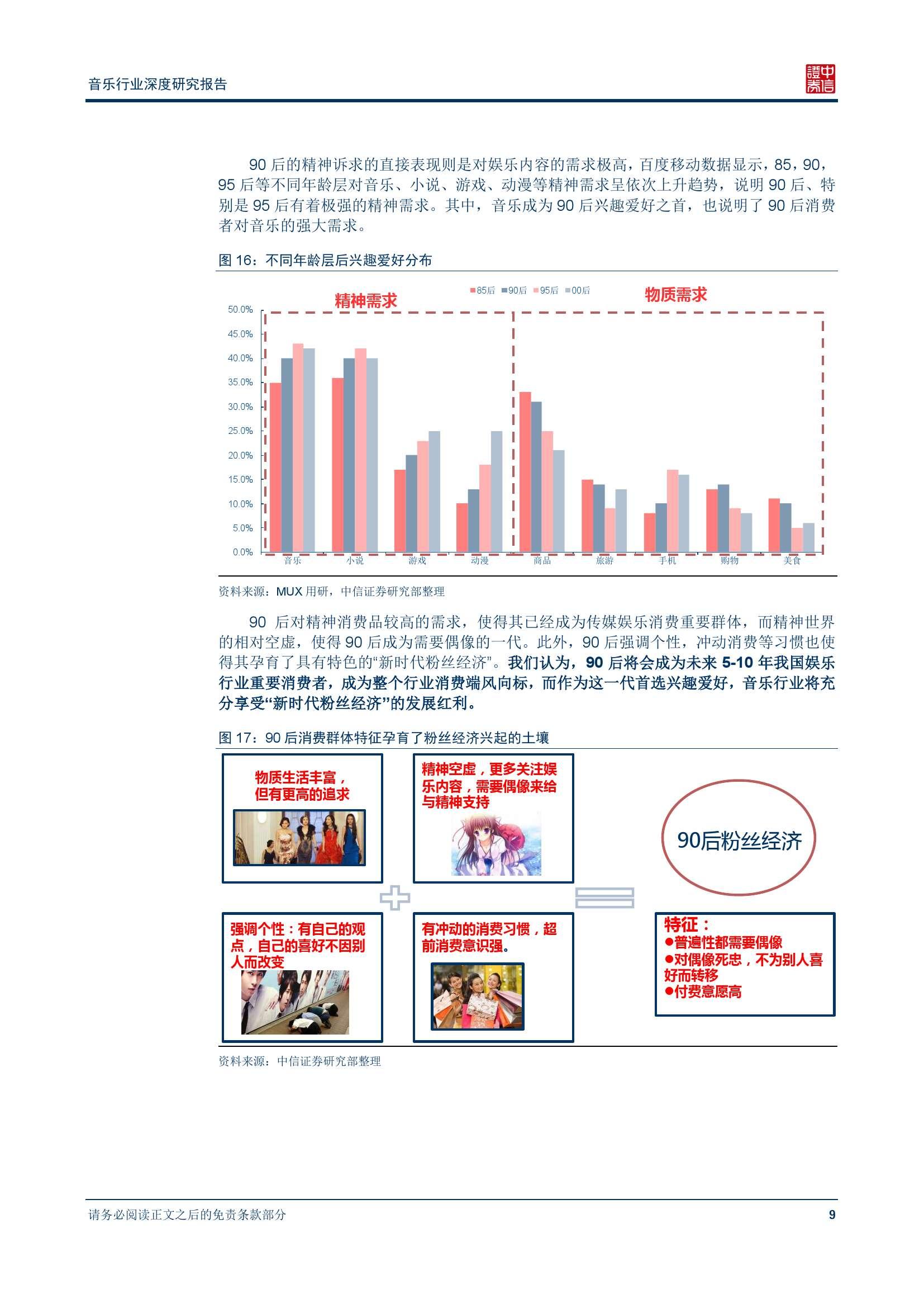 中信证券音乐行业深度研究报告_000014