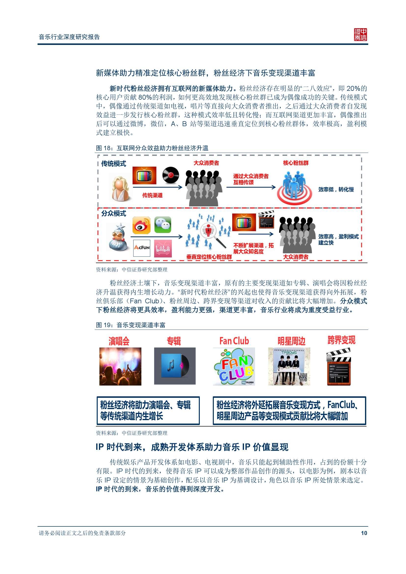 中信证券音乐行业深度研究报告_000015