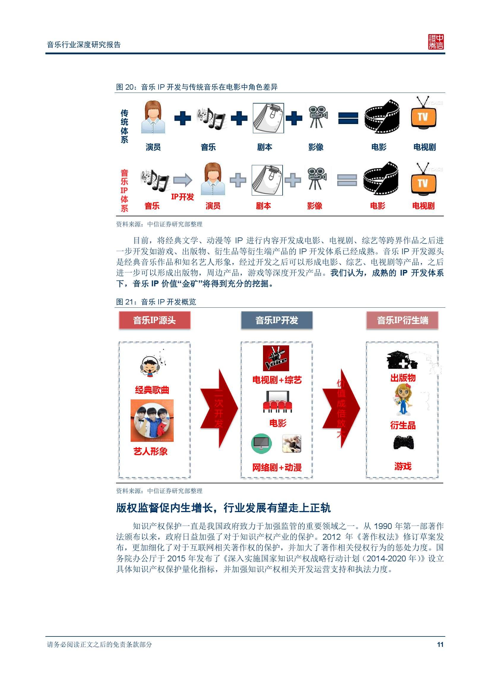 中信证券音乐行业深度研究报告_000016