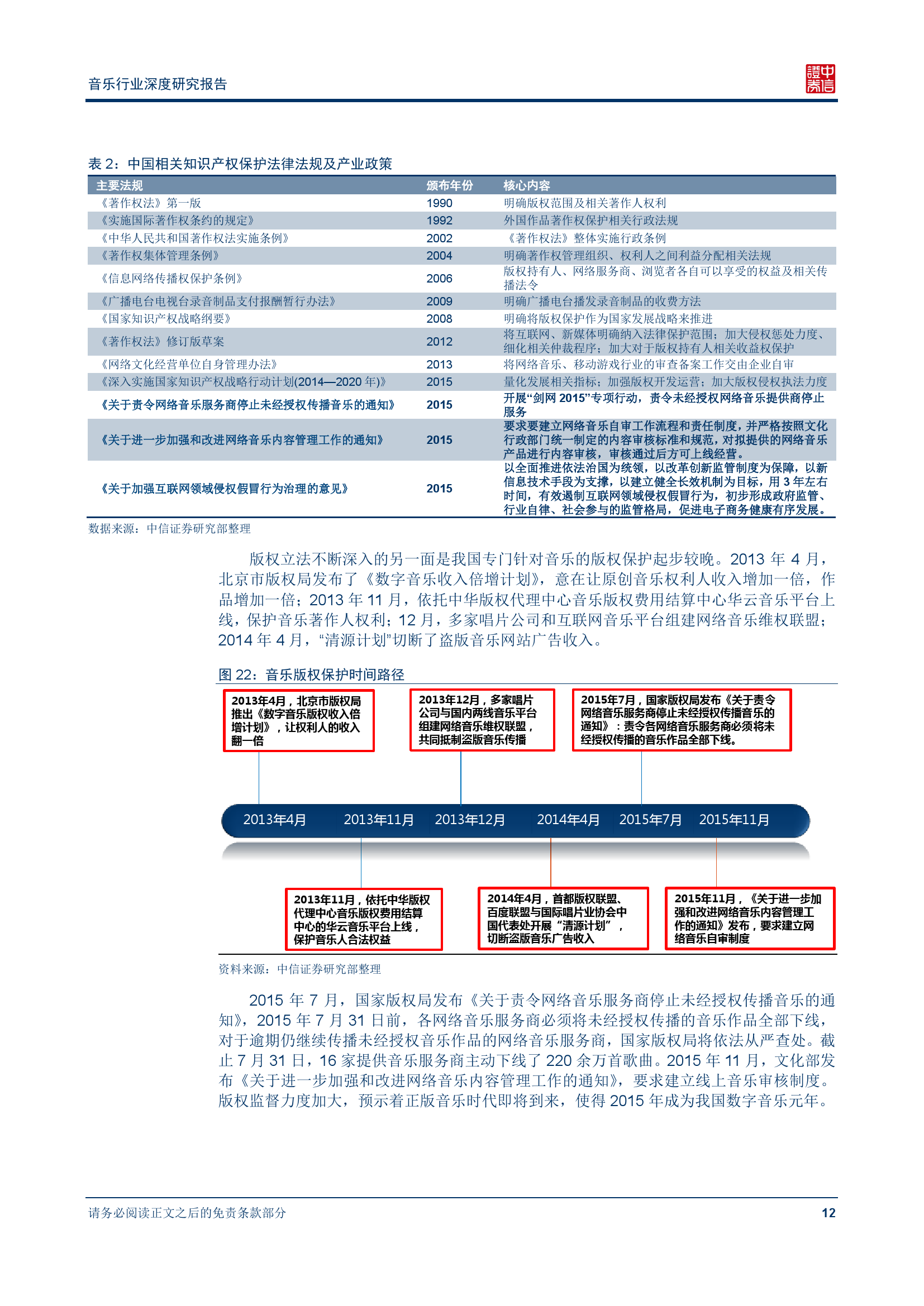 中信证券音乐行业深度研究报告_000017