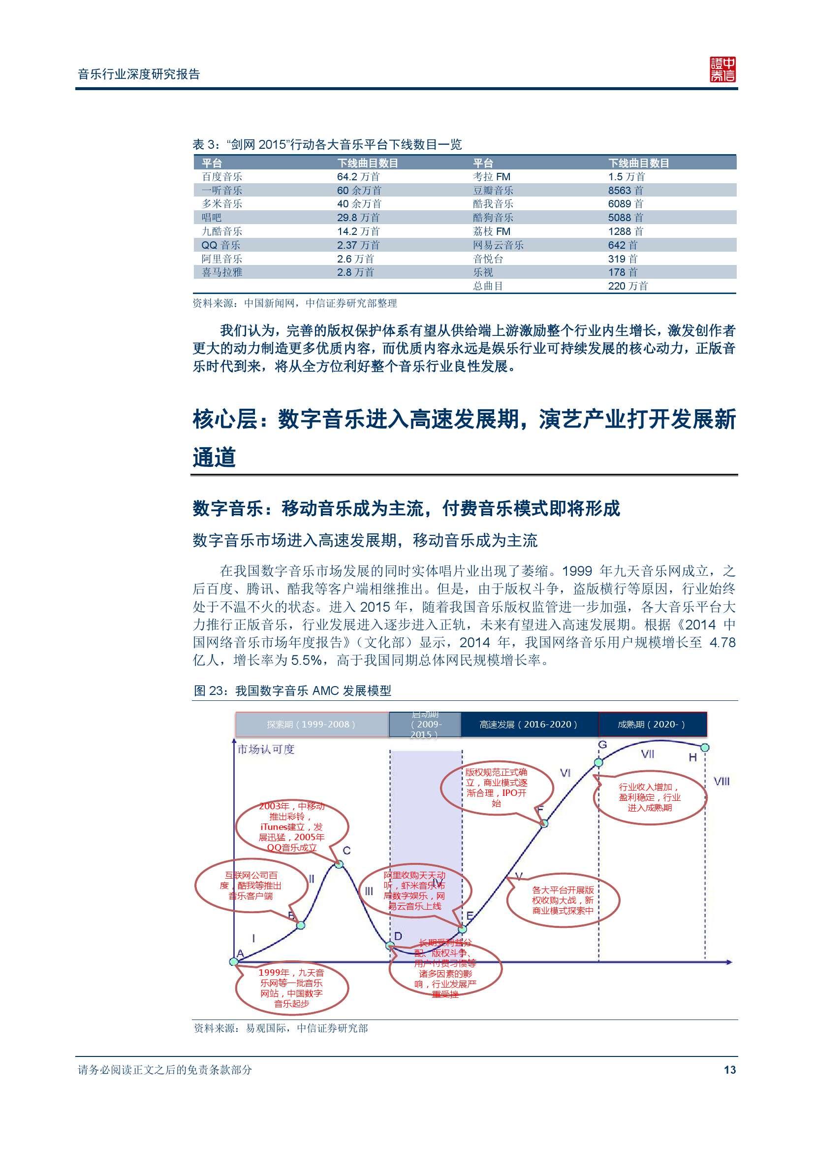 中信证券音乐行业深度研究报告_000018