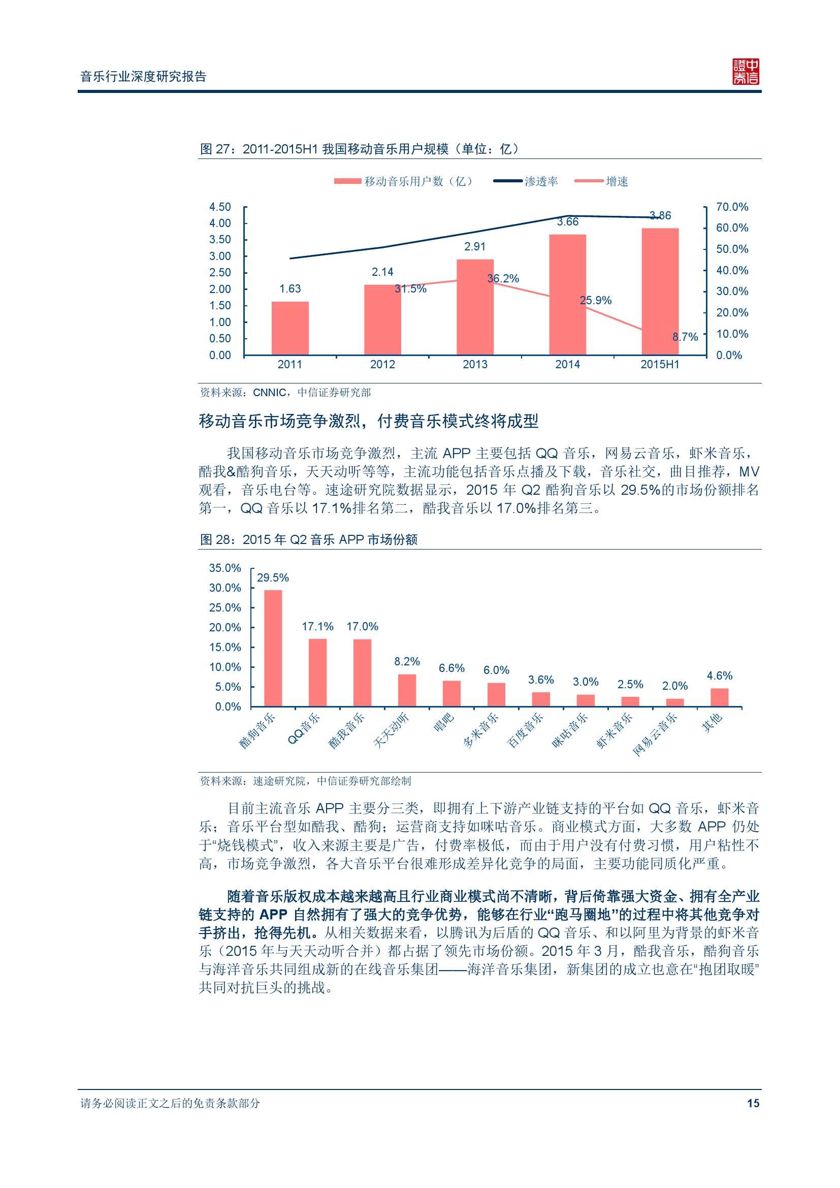 中信证券音乐行业深度研究报告_000020
