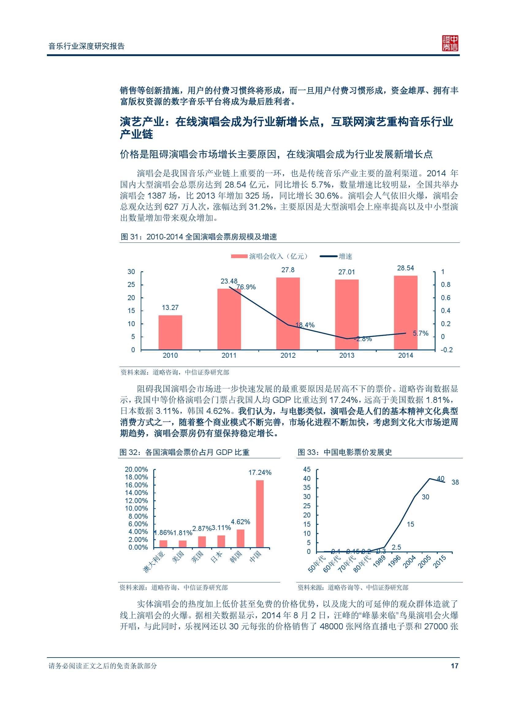 中信证券音乐行业深度研究报告_000022