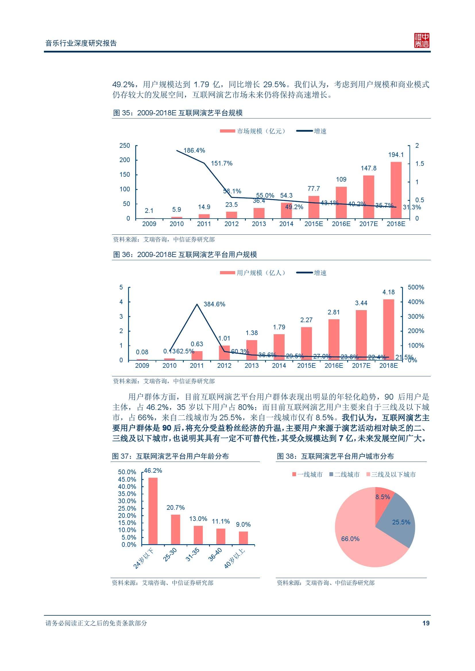 中信证券音乐行业深度研究报告_000024